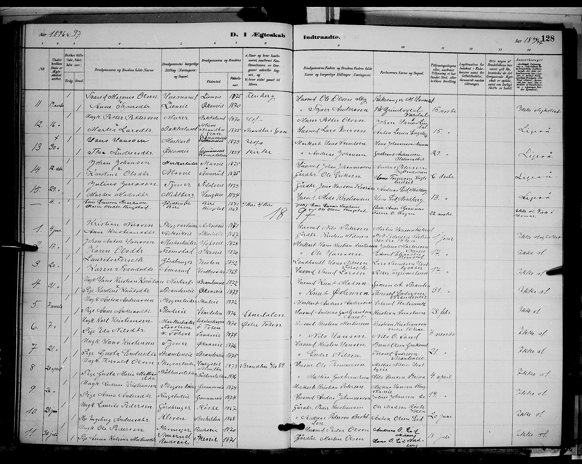 SAH, Søndre Land prestekontor, L/L0002: Klokkerbok nr. 2, 1884-1900, s. 128