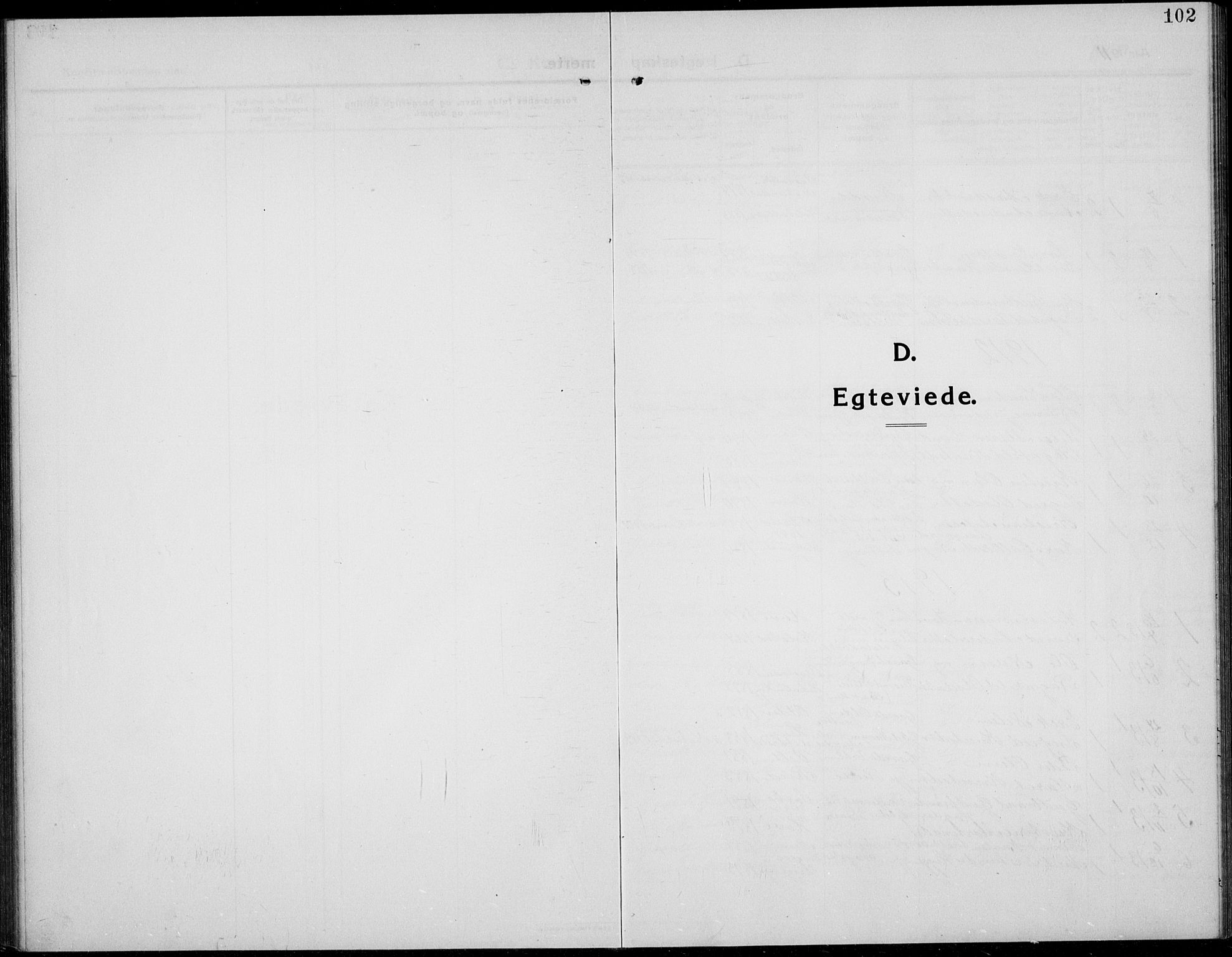 SAH, Øystre Slidre prestekontor, Klokkerbok nr. 8, 1911-1938, s. 102