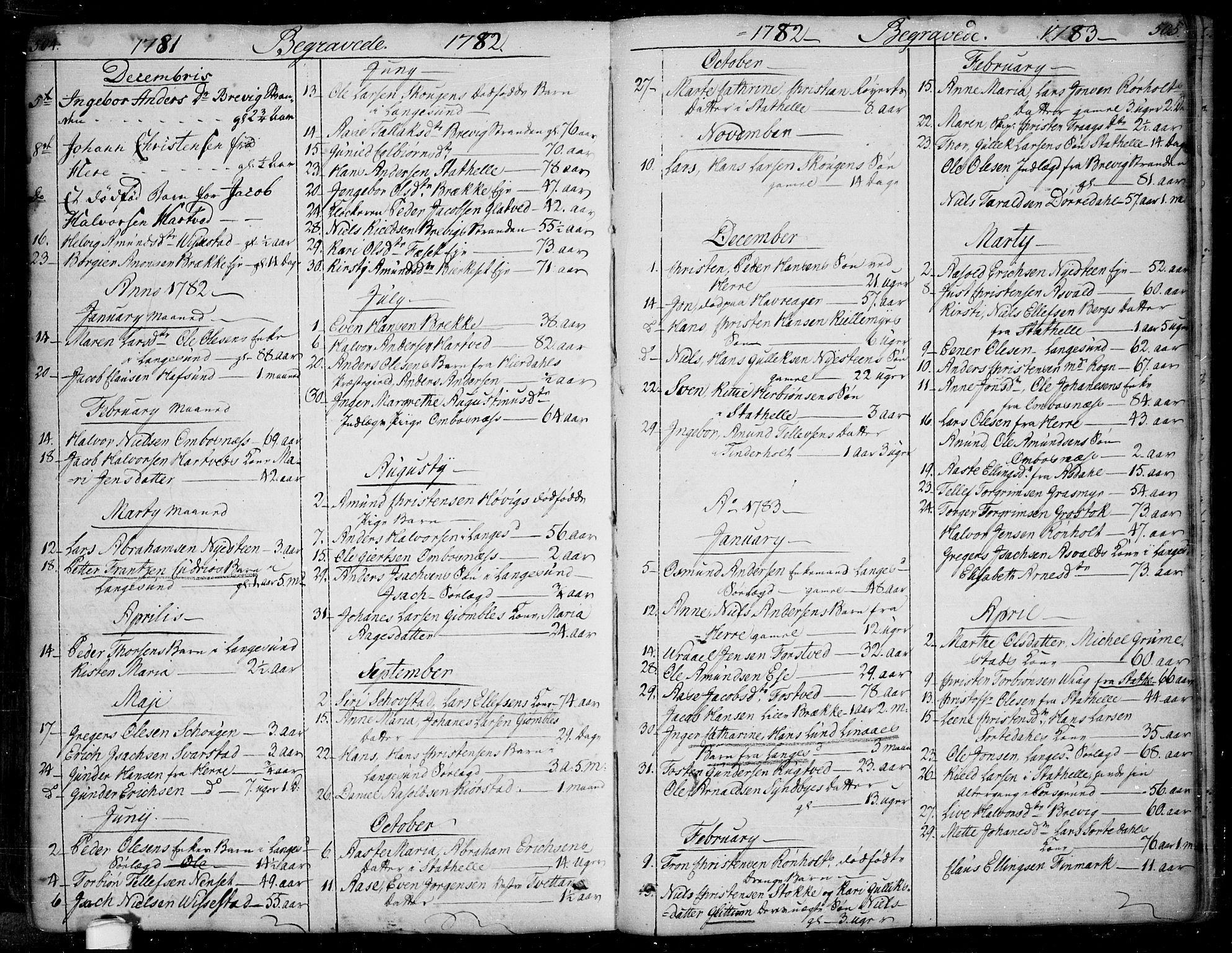 SAKO, Bamble kirkebøker, F/Fa/L0002: Ministerialbok nr. I 2, 1775-1814, s. 504-505