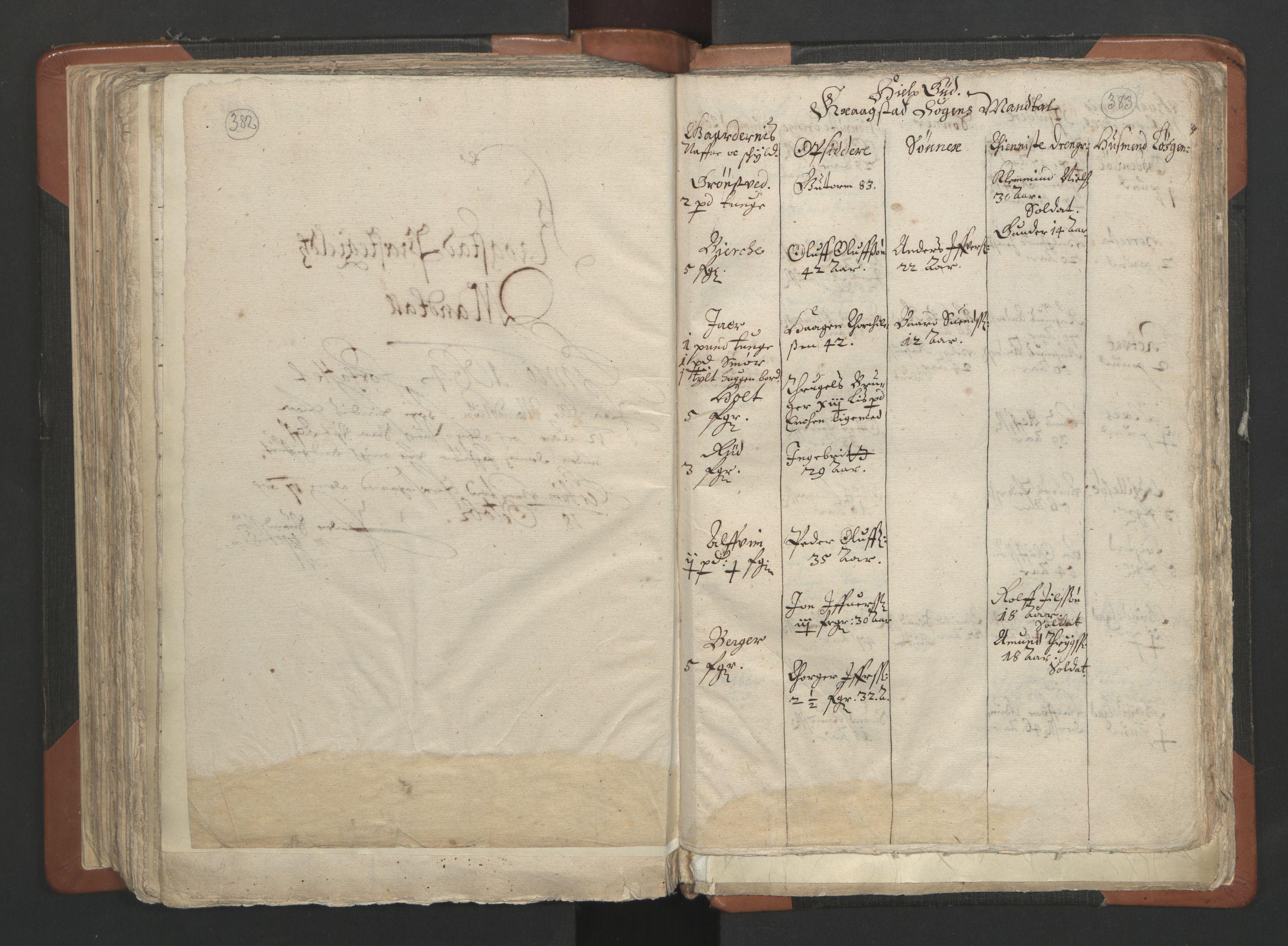 RA, Sogneprestenes manntall 1664-1666, nr. 2: Øvre Borgesyssel prosti, 1664-1666, s. 382-383