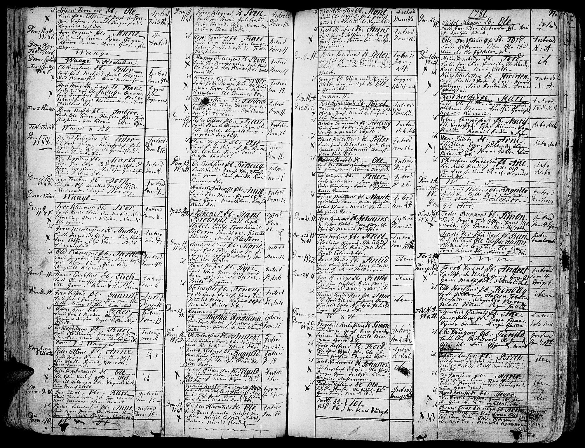 SAH, Vågå prestekontor, Ministerialbok nr. 1, 1739-1810, s. 77