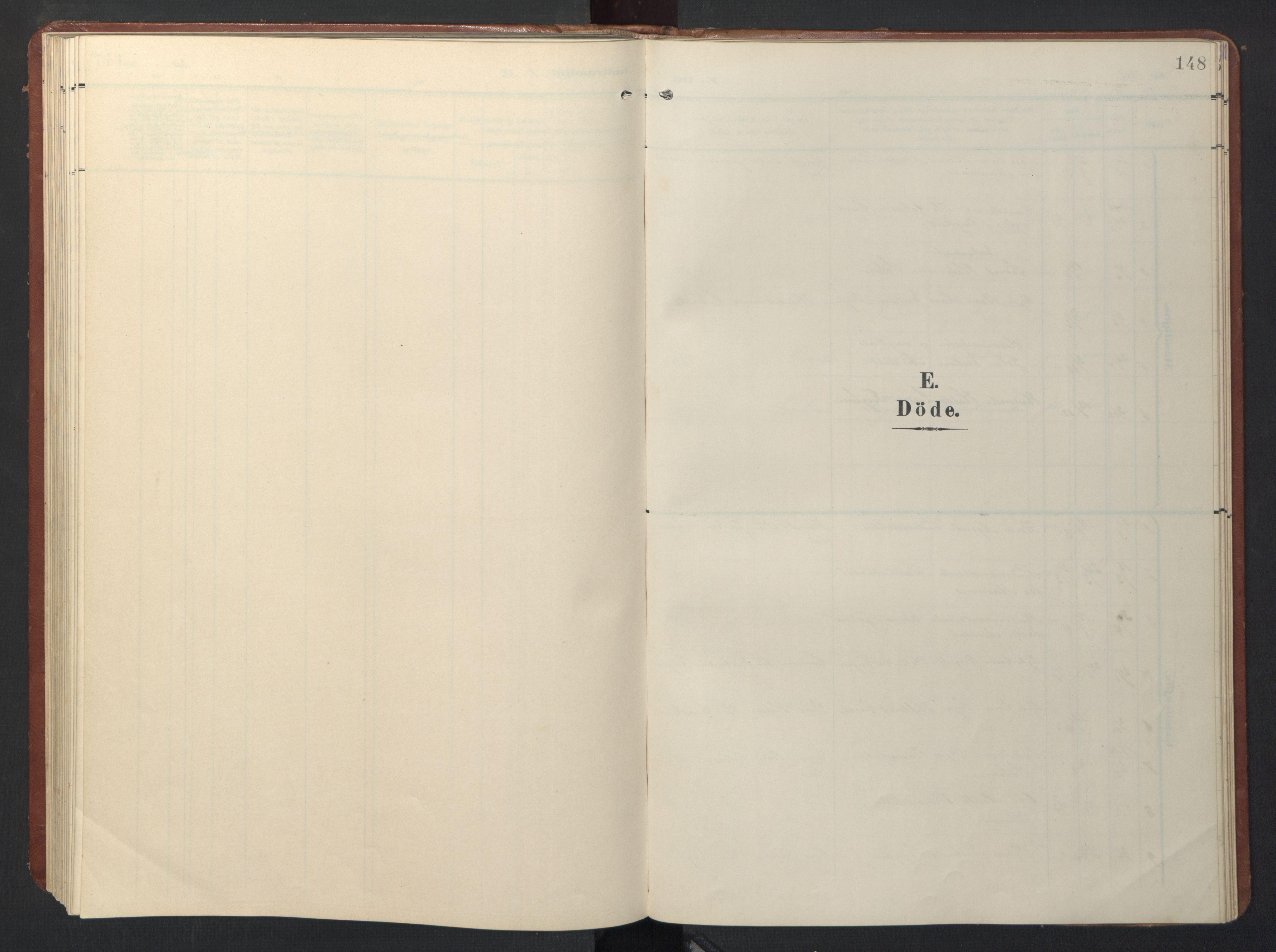 SAT, Ministerialprotokoller, klokkerbøker og fødselsregistre - Sør-Trøndelag, 696/L1161: Klokkerbok nr. 696C01, 1902-1950, s. 148