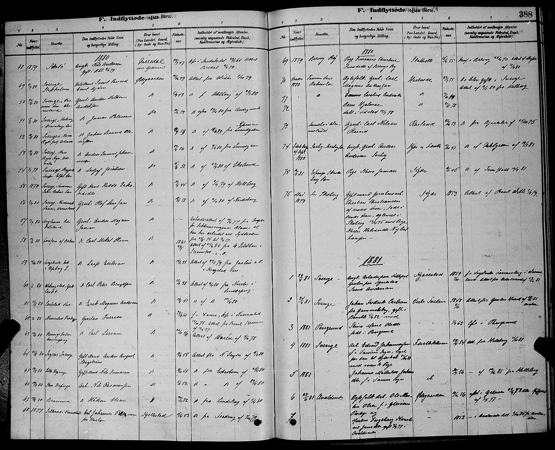 SAKO, Bamble kirkebøker, G/Ga/L0008: Klokkerbok nr. I 8, 1878-1888, s. 388