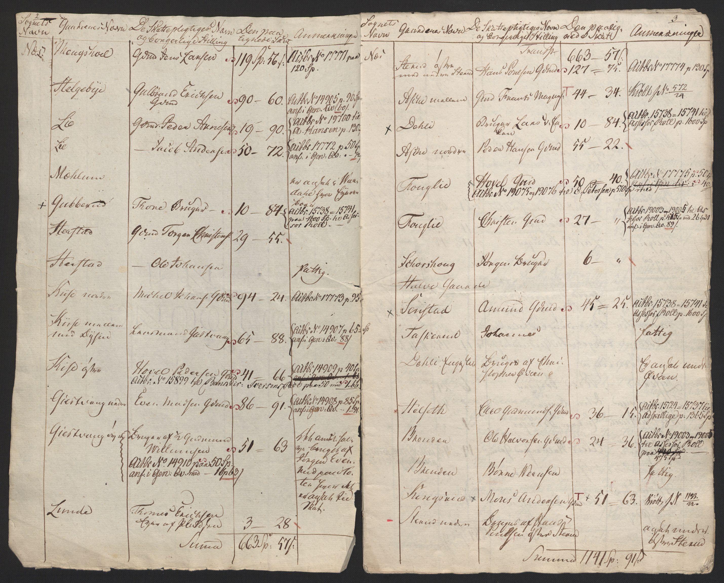 NOBA, Norges Bank/Sølvskatten 1816*, 1816-1817, s. 3