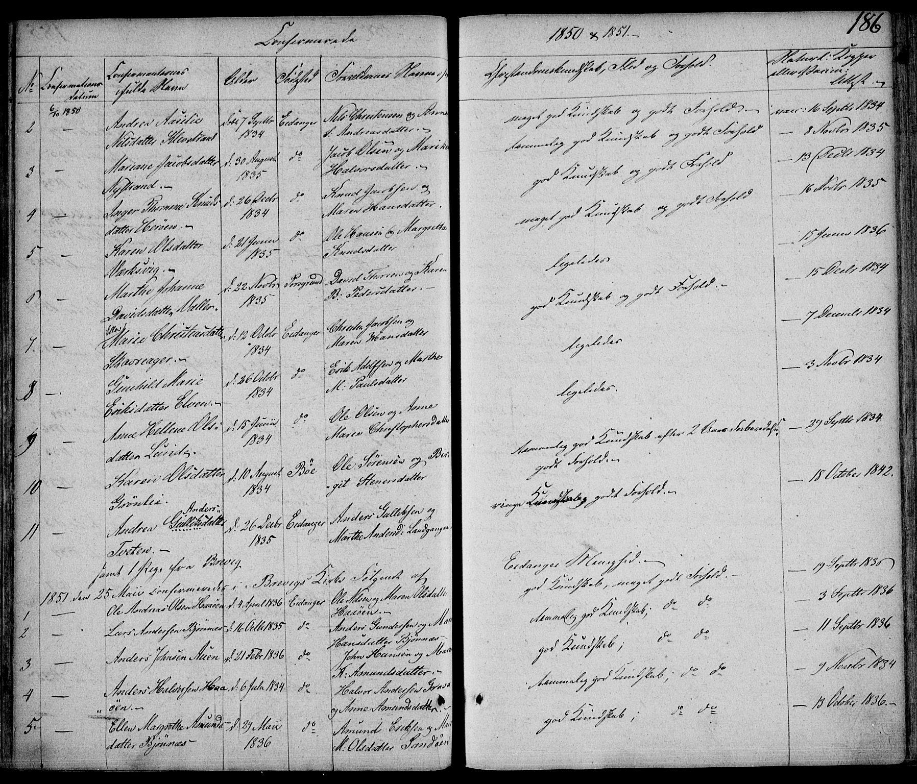 SAKO, Eidanger kirkebøker, F/Fa/L0008: Ministerialbok nr. 8, 1831-1858, s. 186