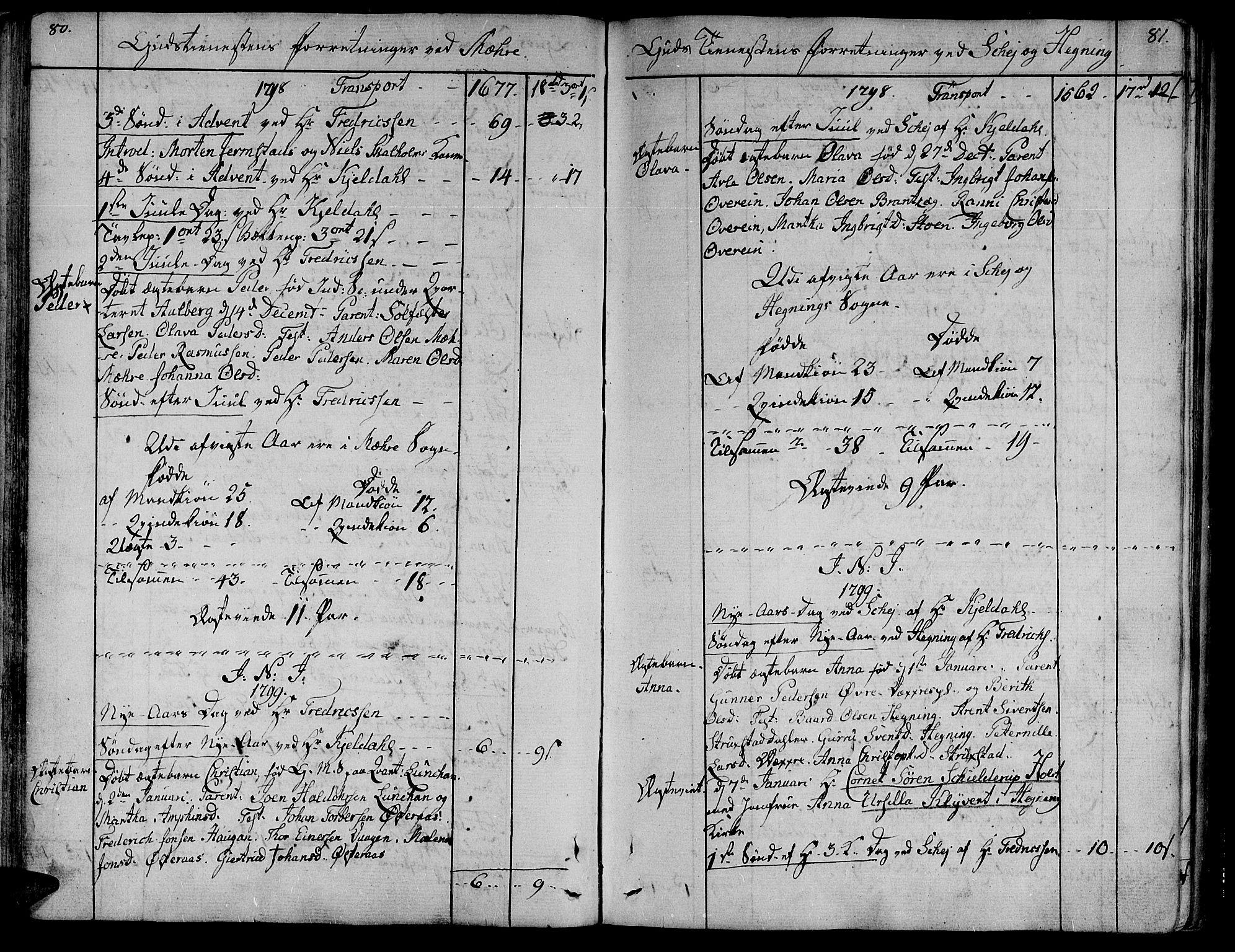 SAT, Ministerialprotokoller, klokkerbøker og fødselsregistre - Nord-Trøndelag, 735/L0332: Ministerialbok nr. 735A03, 1795-1816, s. 80-81