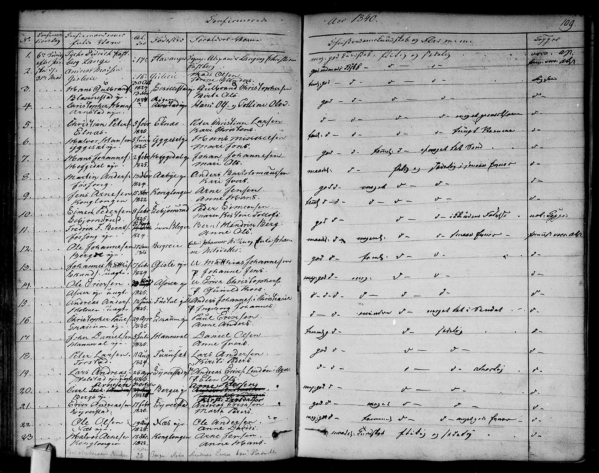 SAO, Asker prestekontor Kirkebøker, F/Fa/L0009: Ministerialbok nr. I 9, 1825-1878, s. 109