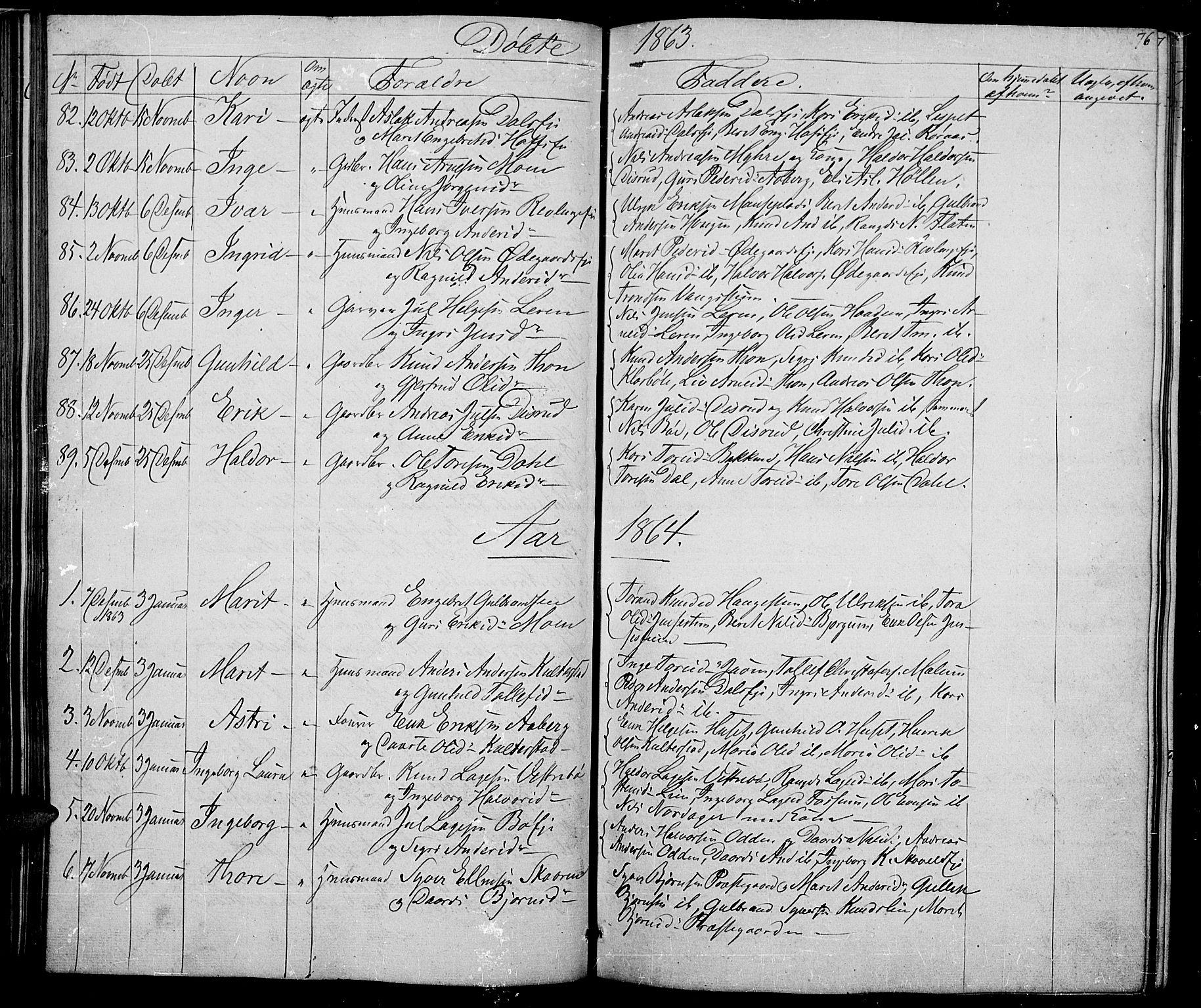 SAH, Nord-Aurdal prestekontor, Klokkerbok nr. 2, 1842-1877, s. 76