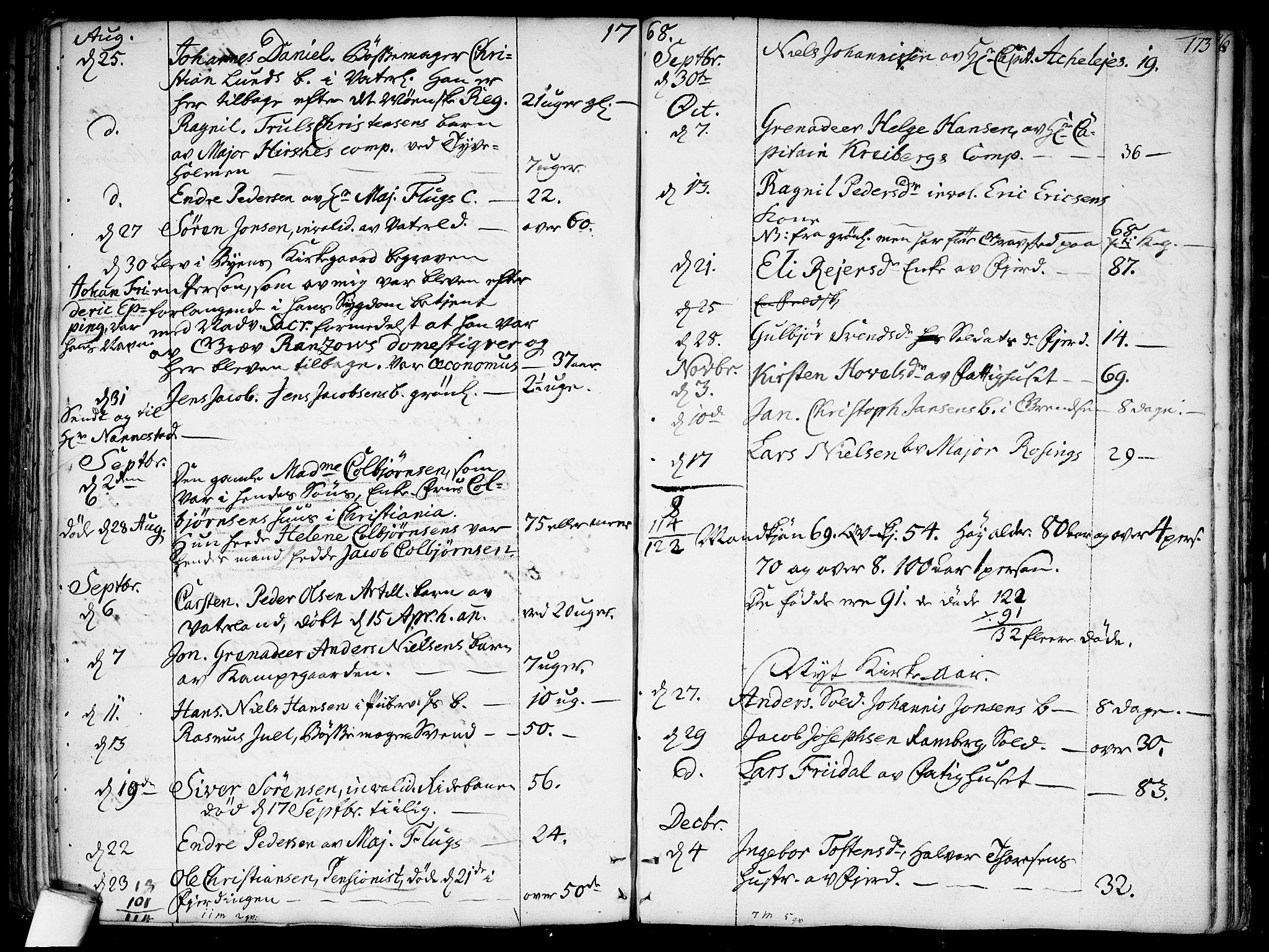 SAO, Garnisonsmenigheten Kirkebøker, F/Fa/L0002: Ministerialbok nr. 2, 1757-1776, s. 173