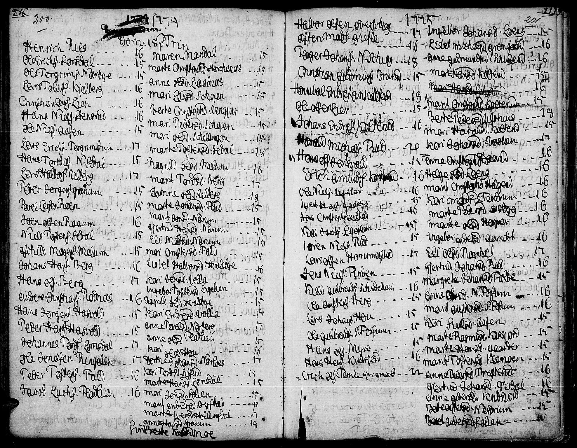 SAH, Land prestekontor, Ministerialbok nr. 5, 1765-1784, s. 200-201