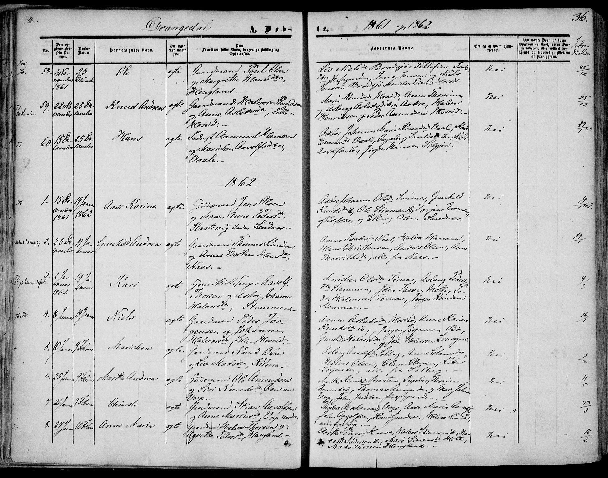 SAKO, Drangedal kirkebøker, F/Fa/L0008: Ministerialbok nr. 8, 1857-1871, s. 36