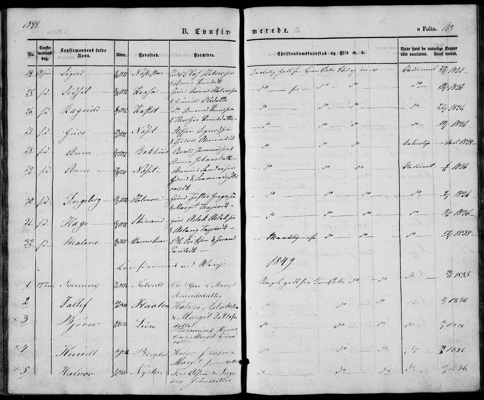 SAKO, Vinje kirkebøker, F/Fa/L0004: Ministerialbok nr. I 4, 1843-1869, s. 189