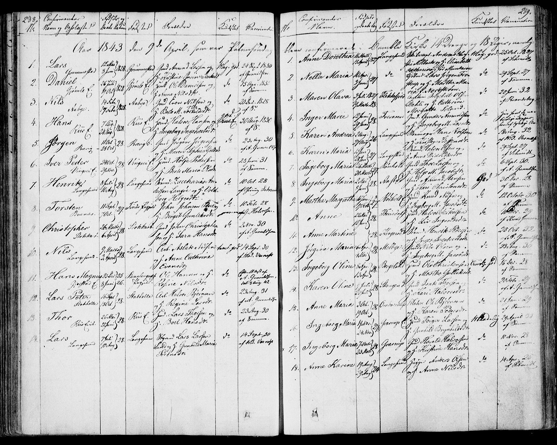 SAKO, Bamble kirkebøker, F/Fa/L0004: Ministerialbok nr. I 4, 1834-1853, s. 288-289