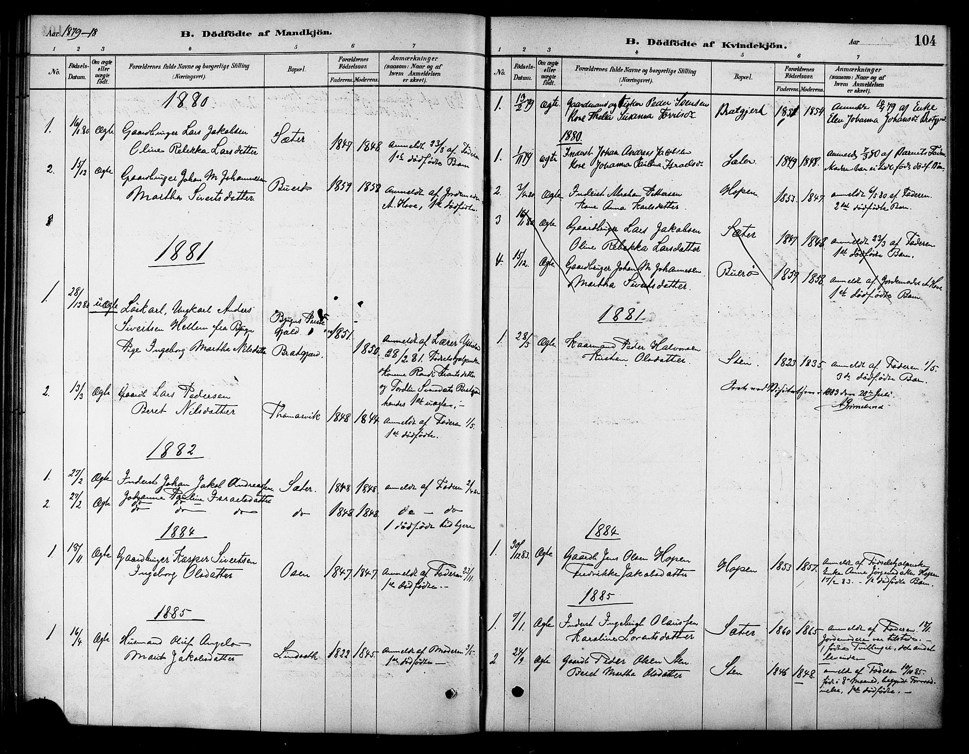 SAT, Ministerialprotokoller, klokkerbøker og fødselsregistre - Sør-Trøndelag, 658/L0722: Ministerialbok nr. 658A01, 1879-1896, s. 104