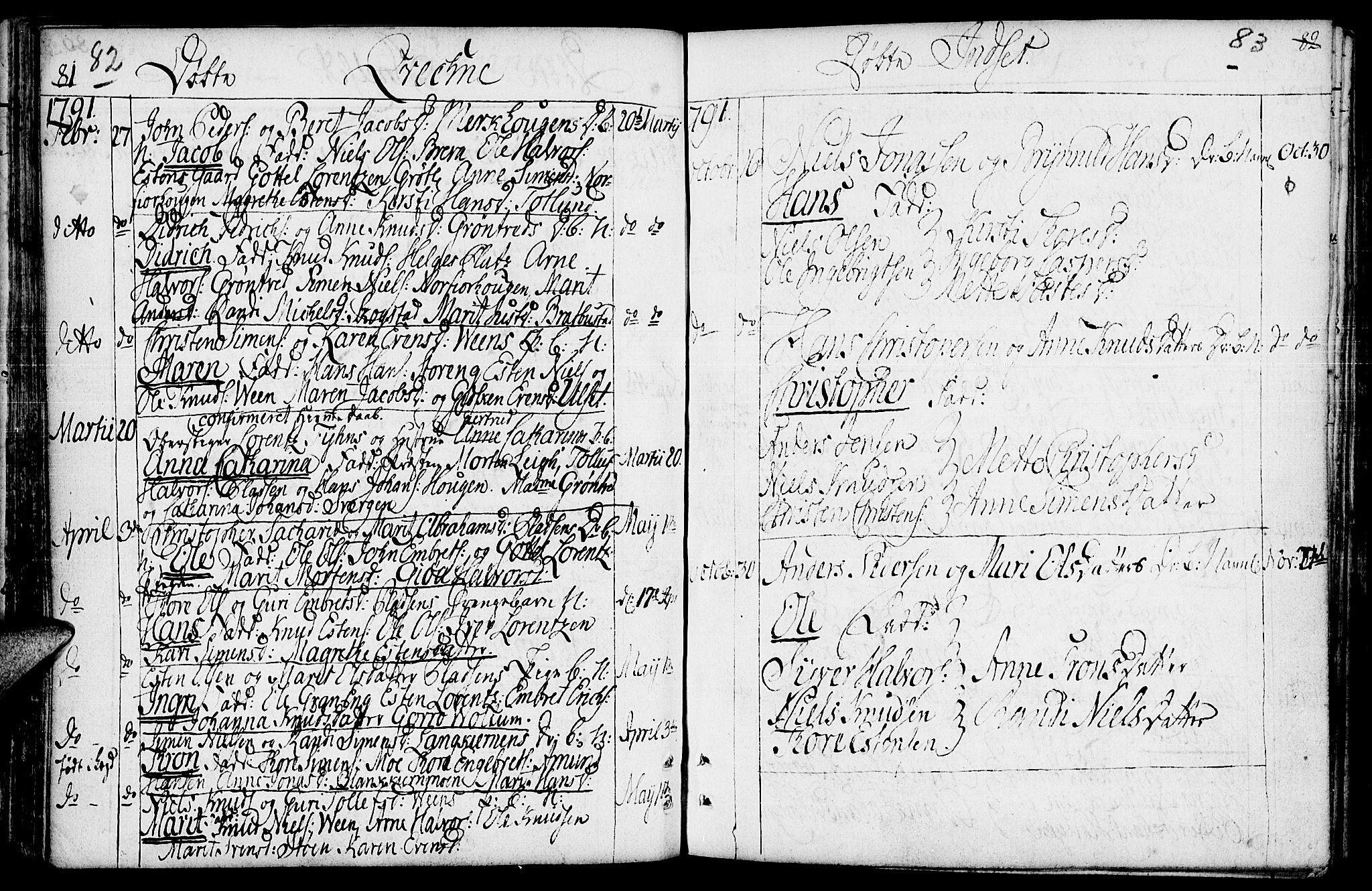 SAH, Kvikne prestekontor, Ministerialbok nr. 3, 1785-1814, s. 82-83