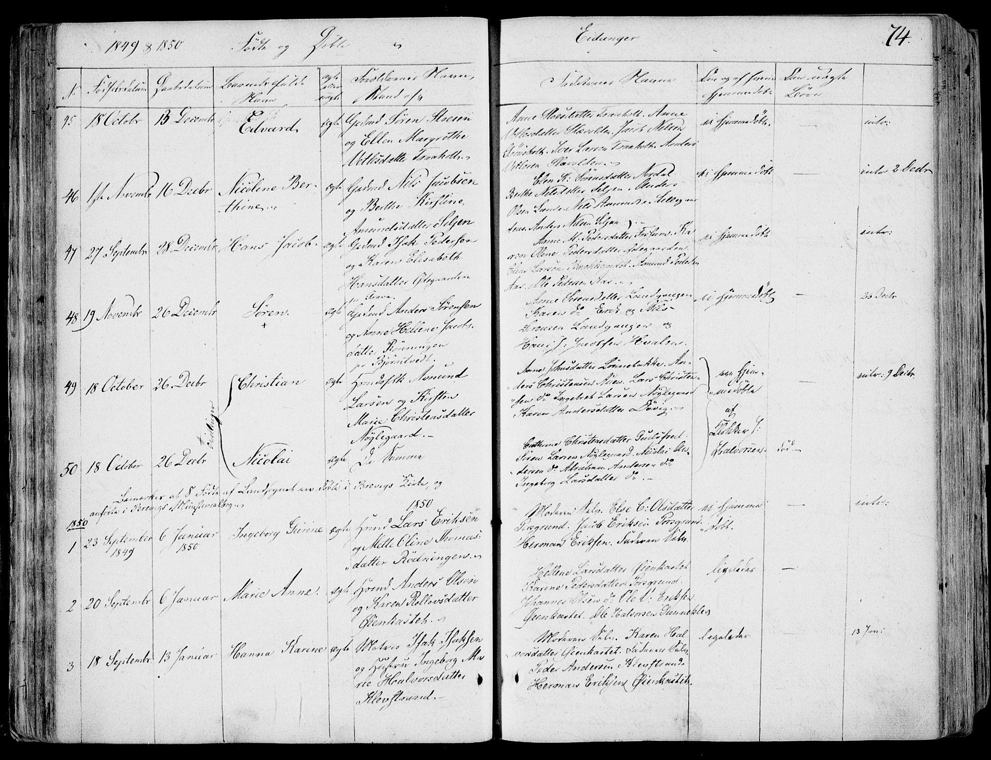 SAKO, Eidanger kirkebøker, F/Fa/L0008: Ministerialbok nr. 8, 1831-1858, s. 74