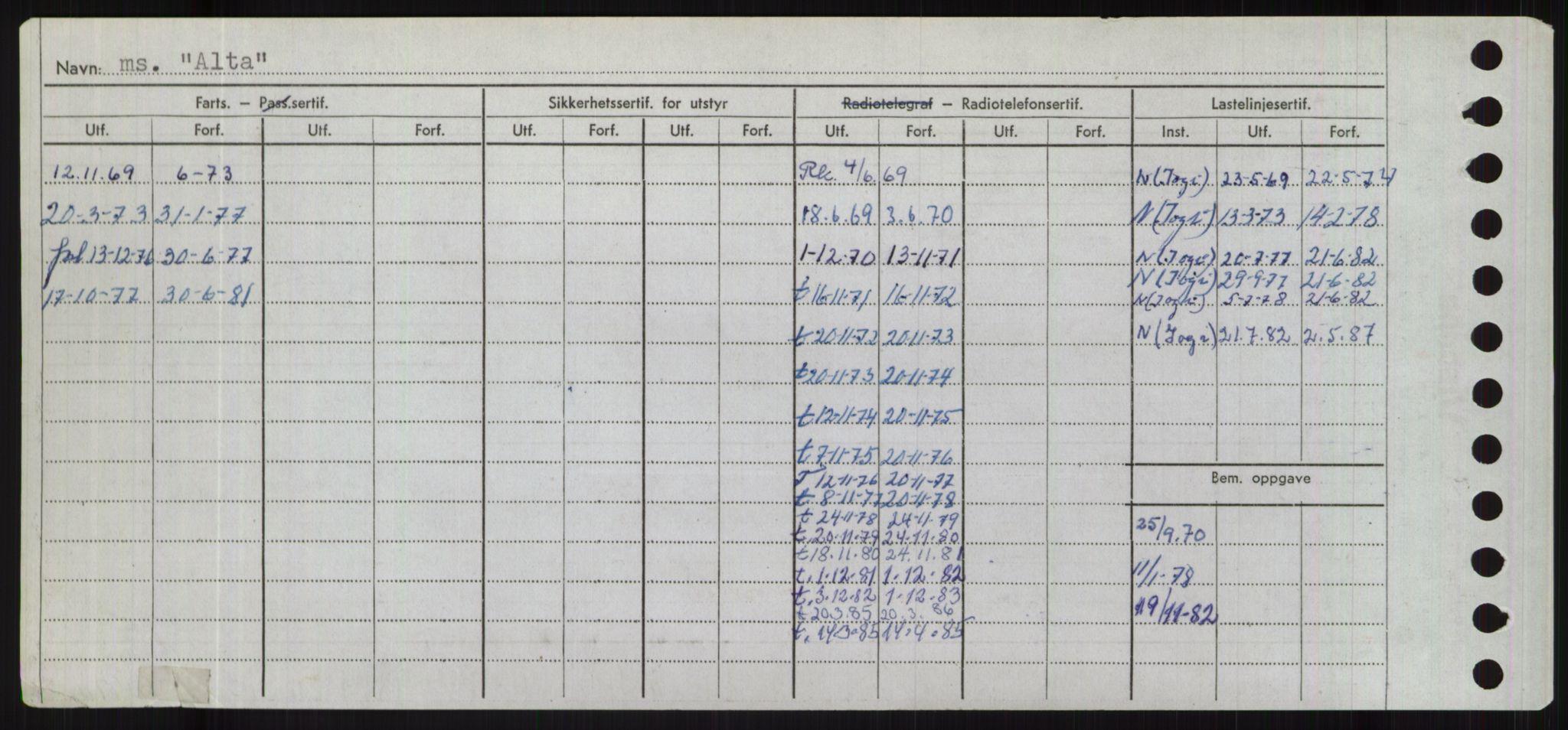 RA, Sjøfartsdirektoratet med forløpere, Skipsmålingen, H/Hd/L0001: Fartøy, A-Anv, s. 412