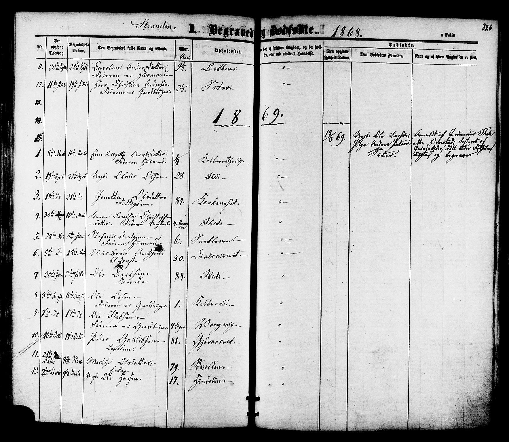 SAT, Ministerialprotokoller, klokkerbøker og fødselsregistre - Nord-Trøndelag, 701/L0009: Ministerialbok nr. 701A09 /2, 1864-1882, s. 326