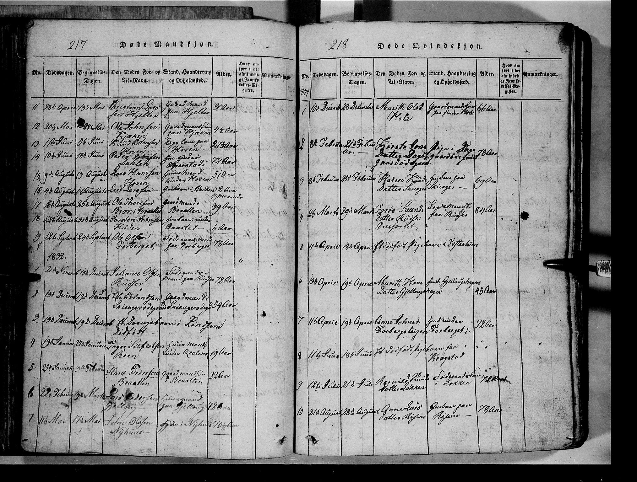 SAH, Lom prestekontor, L/L0003: Klokkerbok nr. 3, 1815-1844, s. 217-218