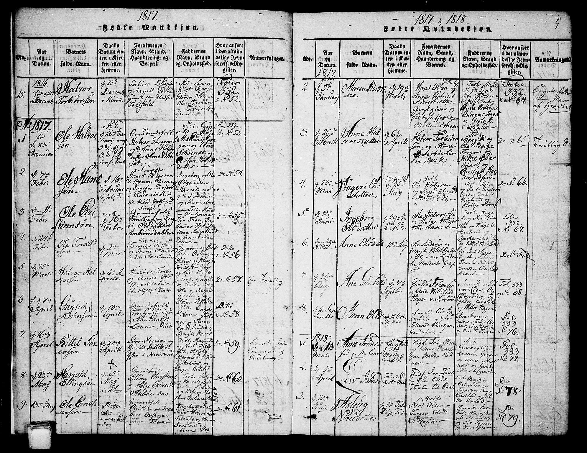 SAKO, Hjartdal kirkebøker, G/Ga/L0001: Klokkerbok nr. I 1, 1815-1842, s. 5