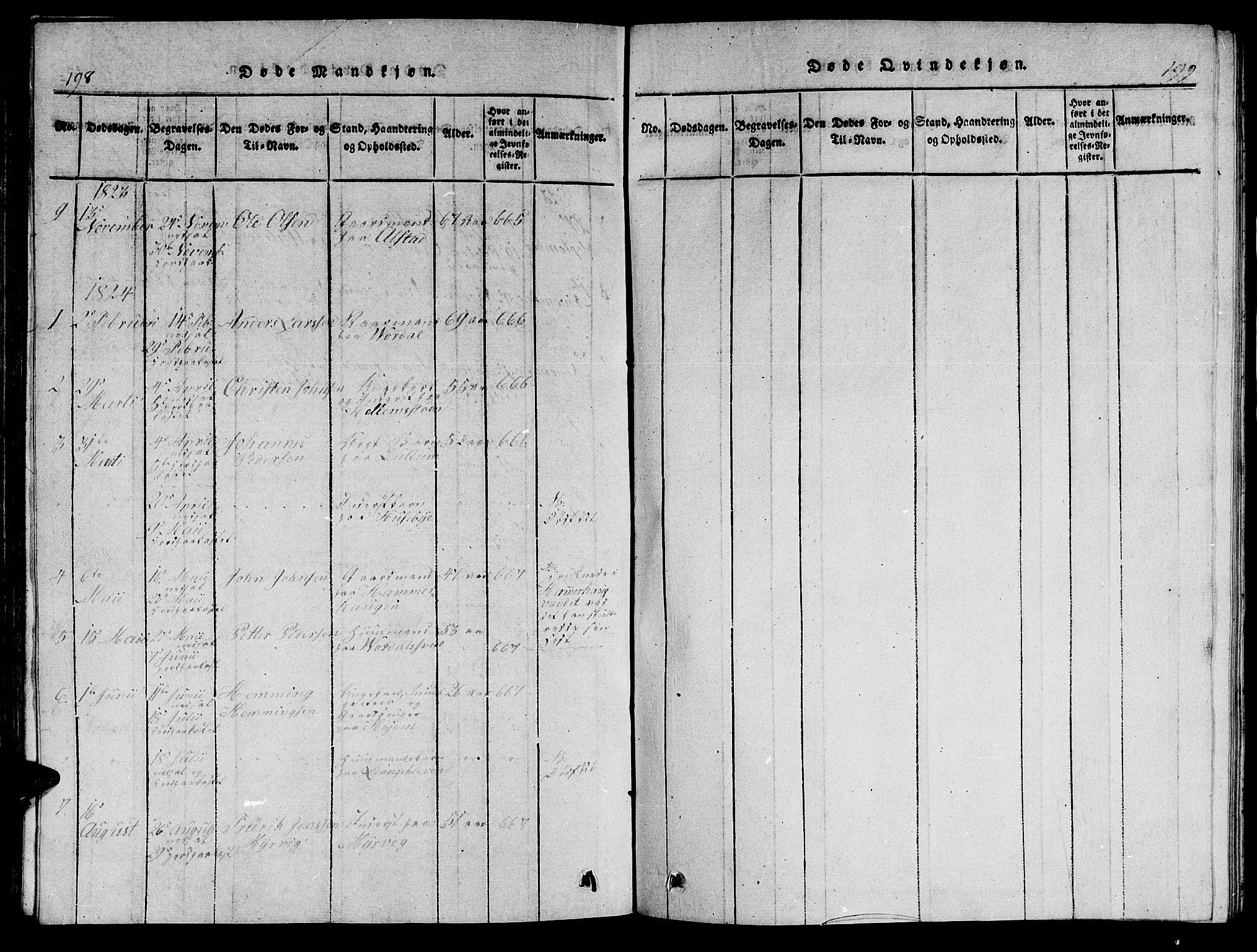 SAT, Ministerialprotokoller, klokkerbøker og fødselsregistre - Nord-Trøndelag, 714/L0132: Klokkerbok nr. 714C01, 1817-1824, s. 198-199