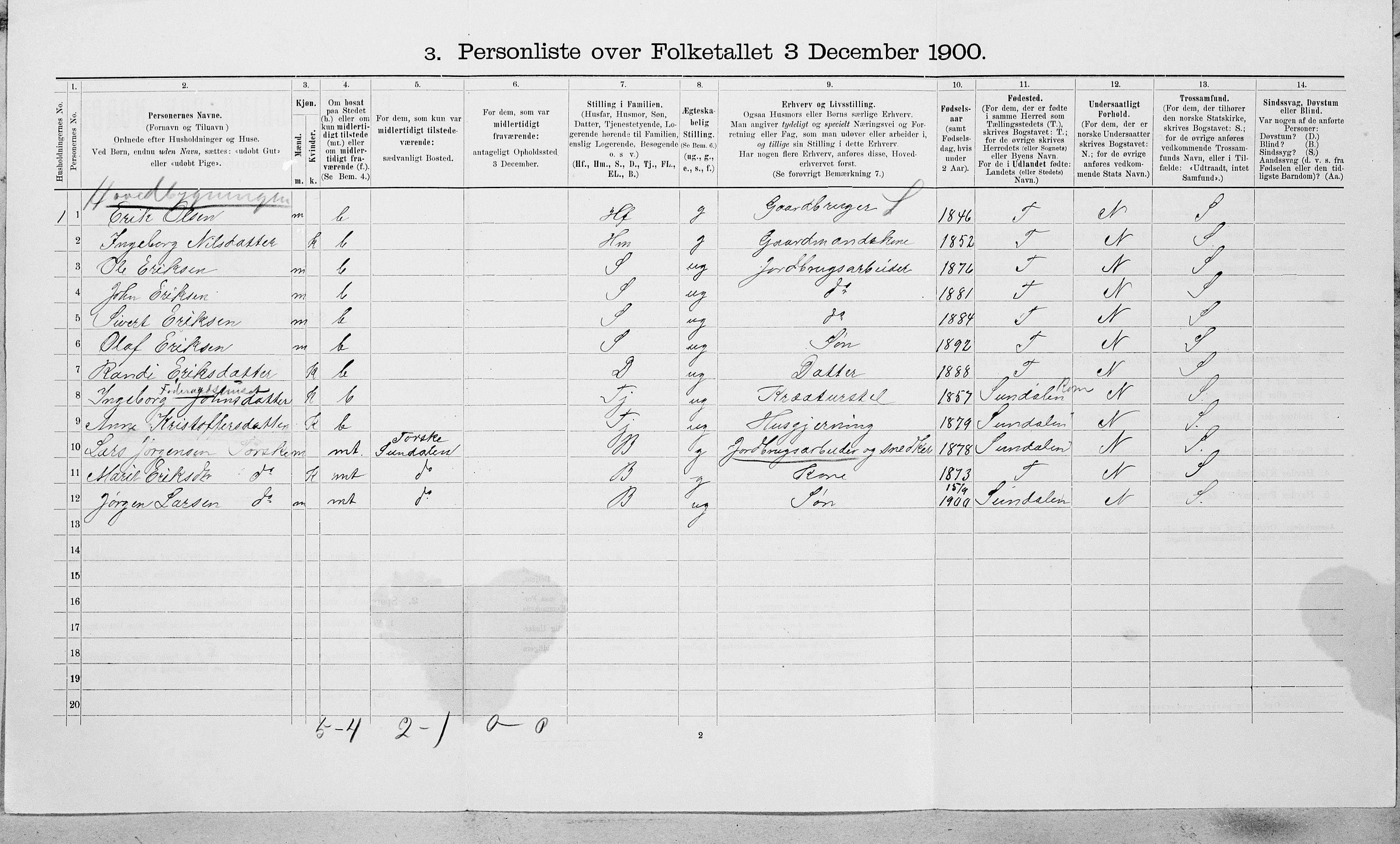 SAT, Folketelling 1900 for 1634 Oppdal herred, 1900, s. 799