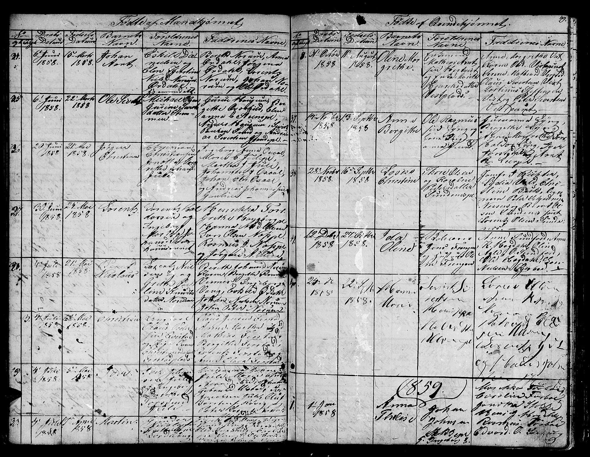SAT, Ministerialprotokoller, klokkerbøker og fødselsregistre - Nord-Trøndelag, 730/L0299: Klokkerbok nr. 730C02, 1849-1871, s. 49