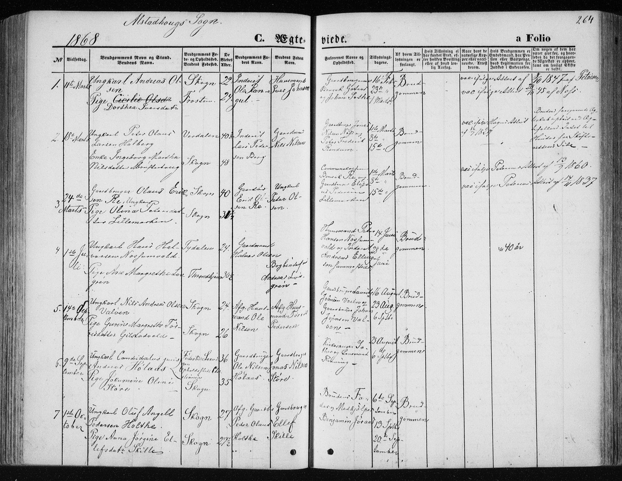 SAT, Ministerialprotokoller, klokkerbøker og fødselsregistre - Nord-Trøndelag, 717/L0157: Ministerialbok nr. 717A08 /1, 1863-1877, s. 264