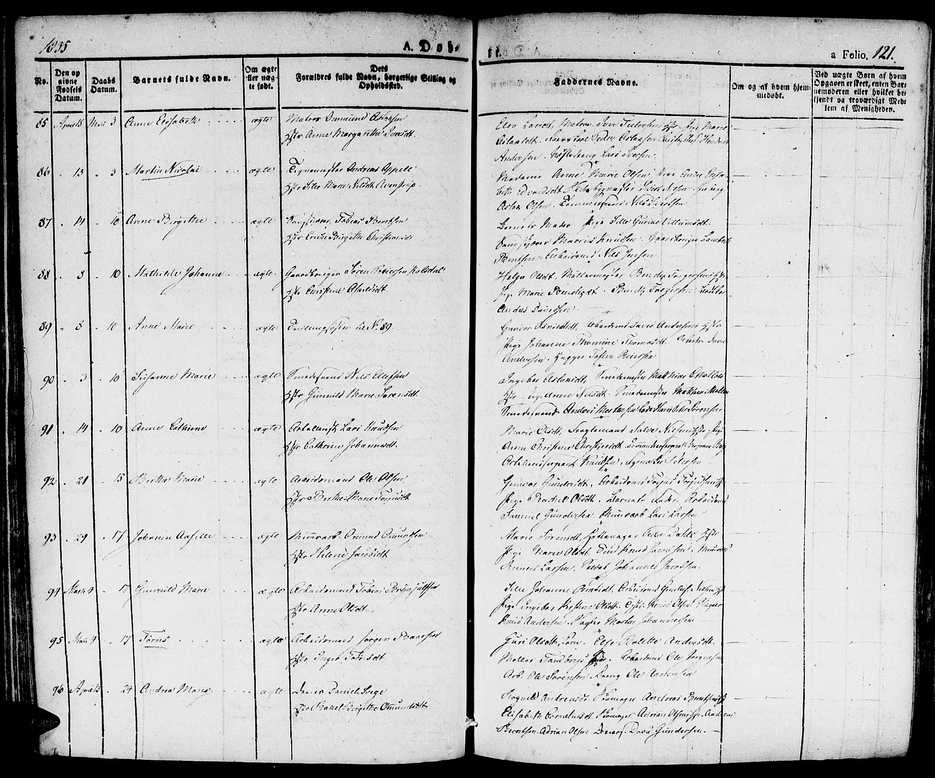 SAK, Kristiansand domprosti, F/Fa/L0011: Ministerialbok nr. A 11, 1827-1841, s. 121
