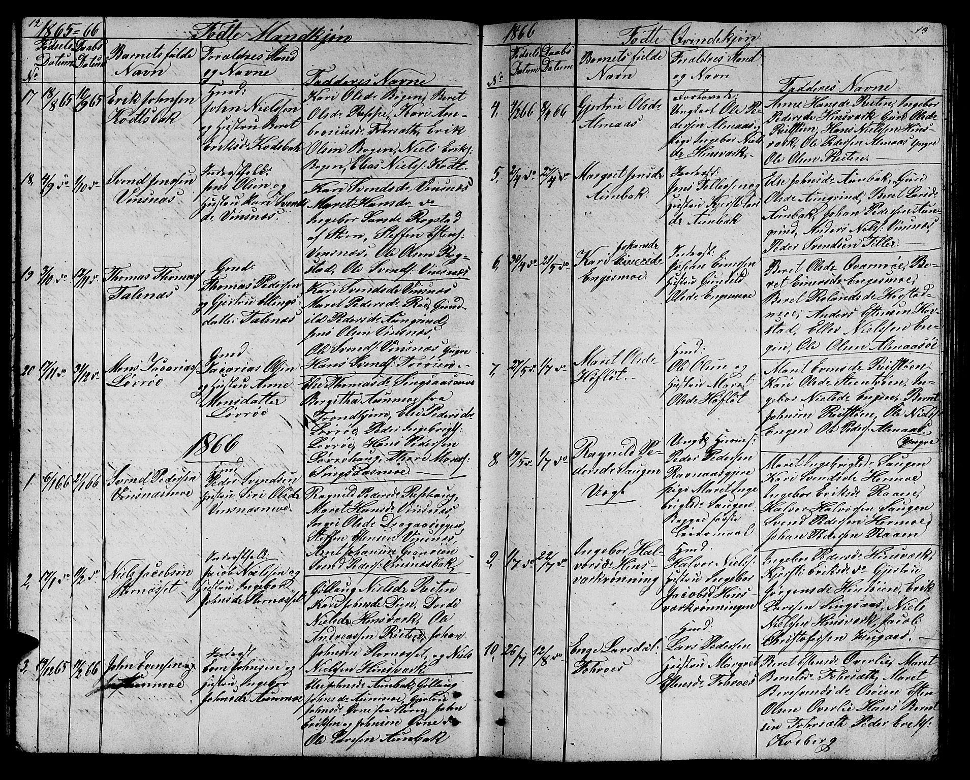 SAT, Ministerialprotokoller, klokkerbøker og fødselsregistre - Sør-Trøndelag, 688/L1027: Klokkerbok nr. 688C02, 1861-1889, s. 12-13