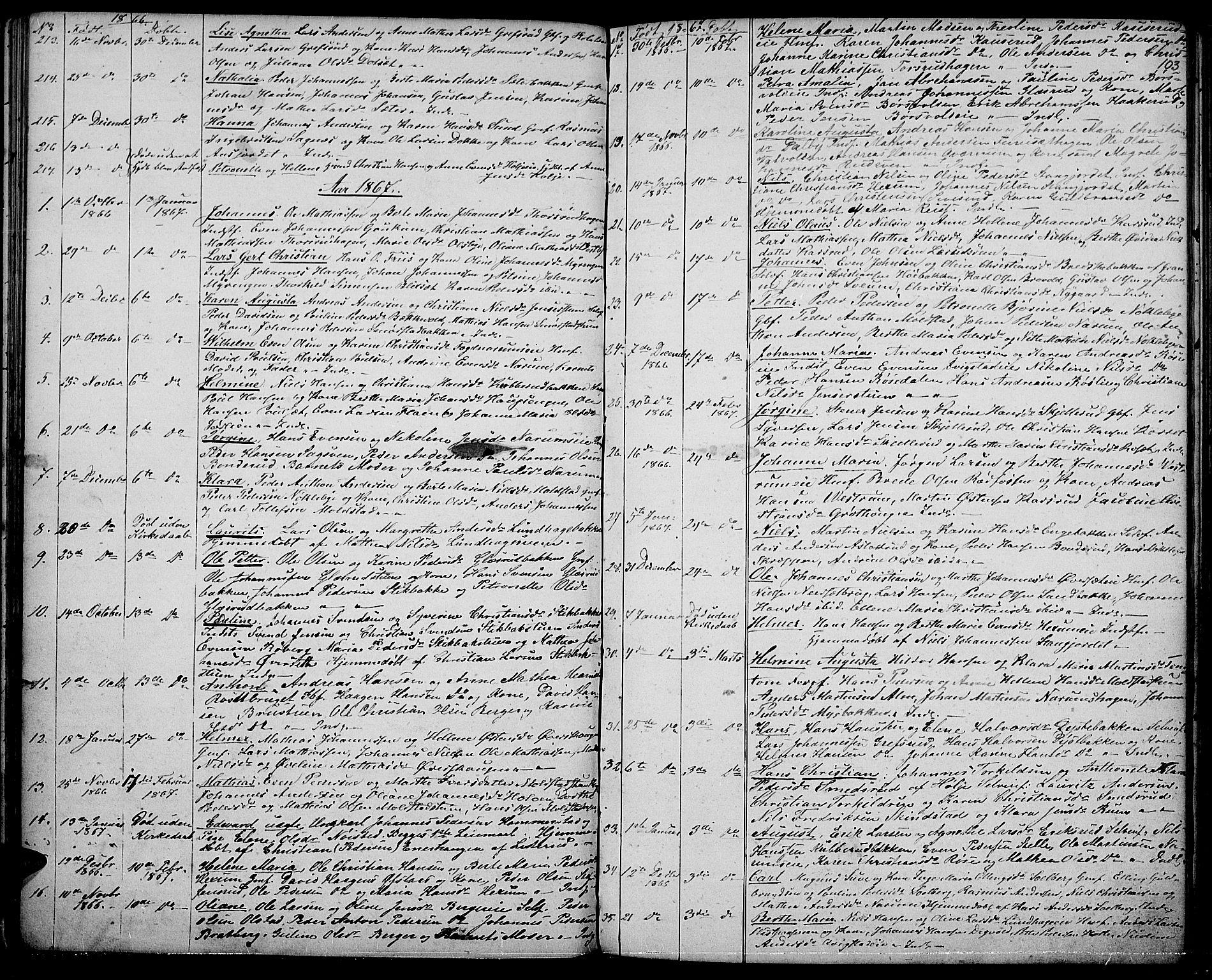 SAH, Vestre Toten prestekontor, H/Ha/Hab/L0005: Klokkerbok nr. 5, 1854-1870, s. 103