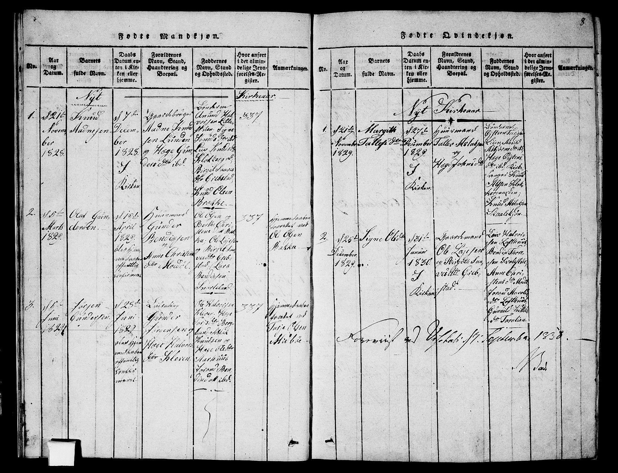 SAKO, Fyresdal kirkebøker, G/Ga/L0002: Klokkerbok nr. I 2, 1815-1857, s. 8