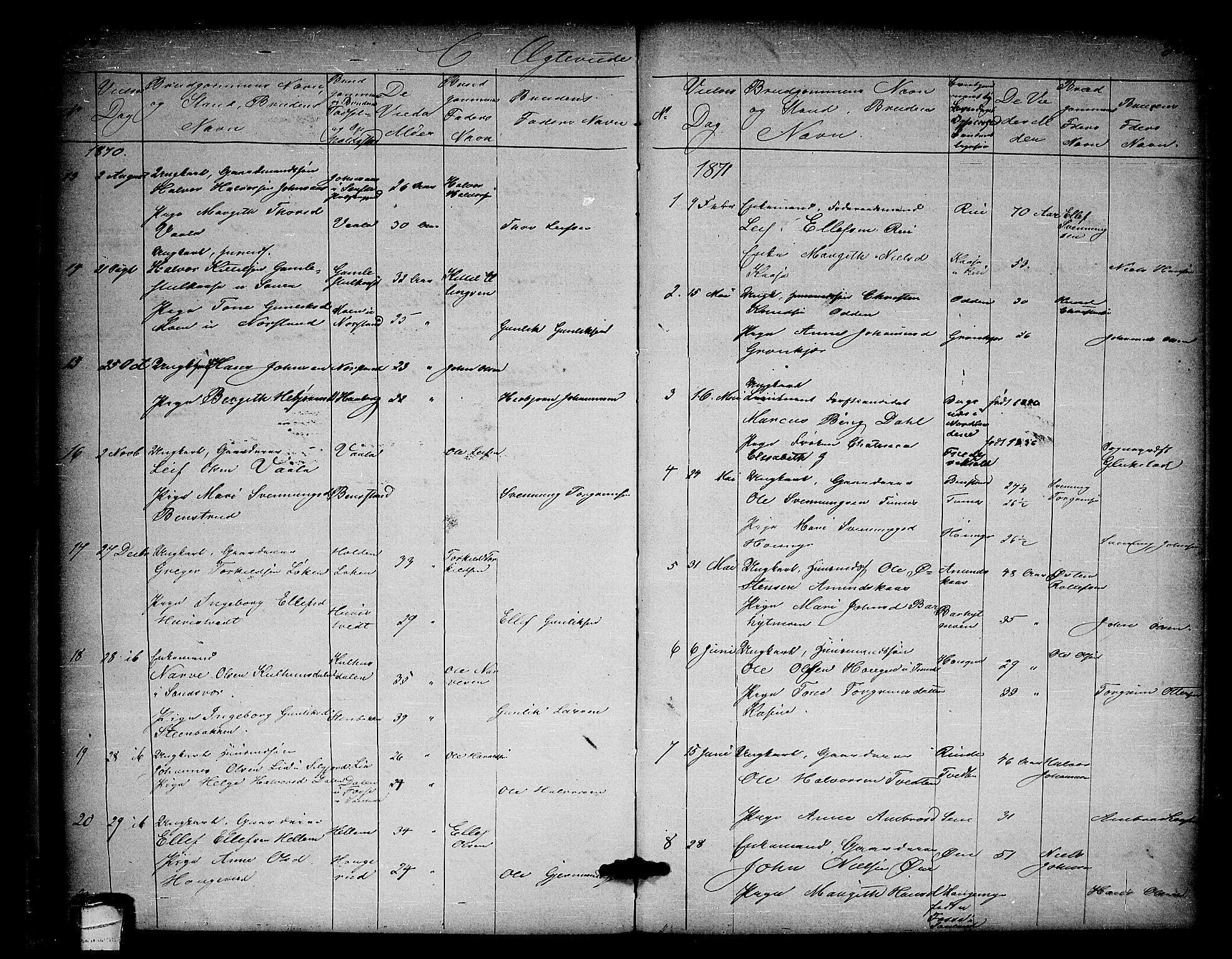 SAKO, Heddal kirkebøker, G/Ga/L0001: Klokkerbok nr. I 1, 1866-1878, s. 304-305