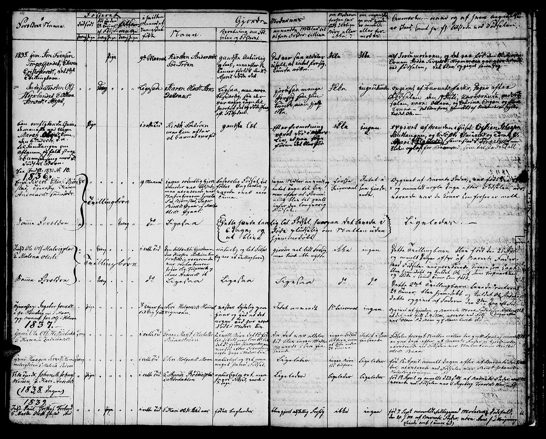 SAT, Ministerialprotokoller, klokkerbøker og fødselsregistre - Sør-Trøndelag, 616/L0421: Klokkerbok nr. 616C04, 1834-1850, s. 44