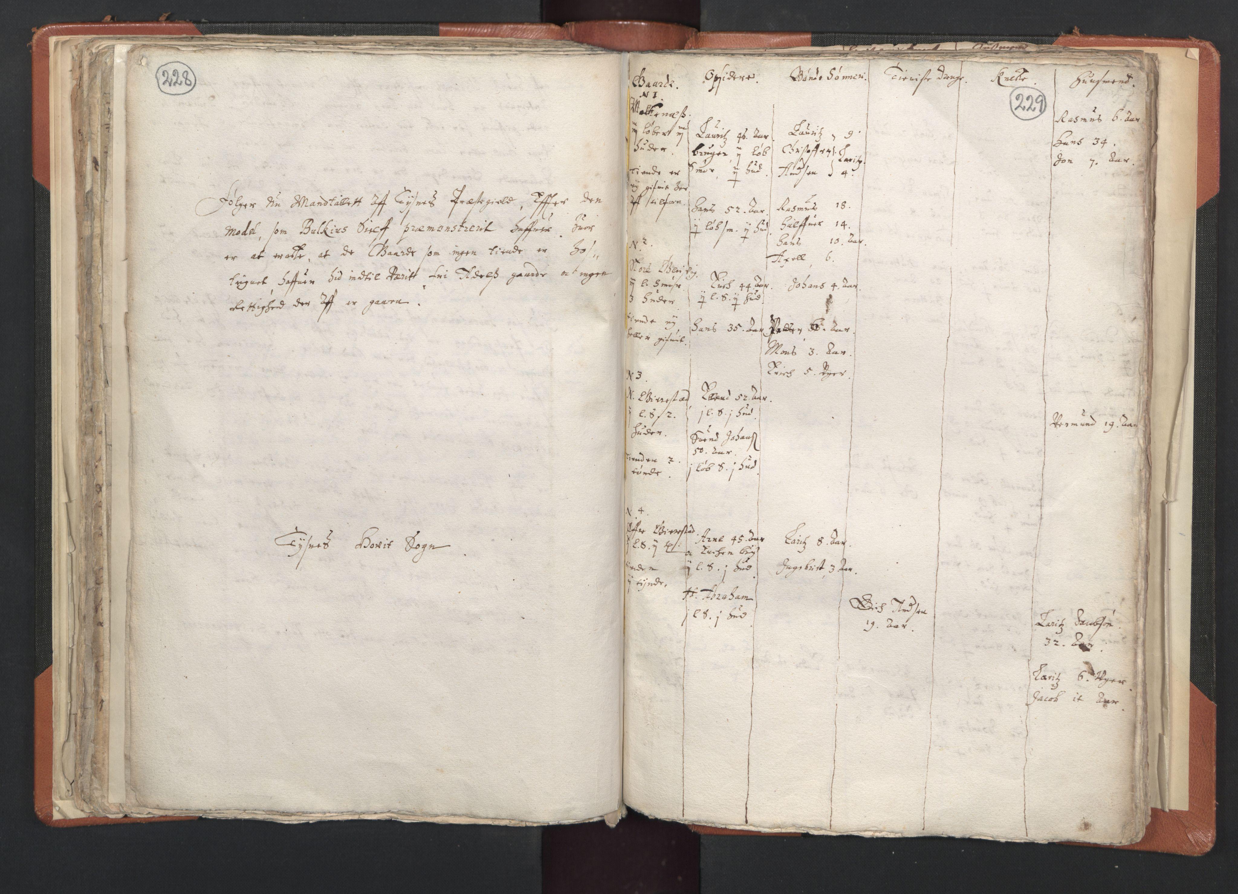 RA, Sogneprestenes manntall 1664-1666, nr. 20: Sunnhordland prosti, 1664-1666, s. 228-229