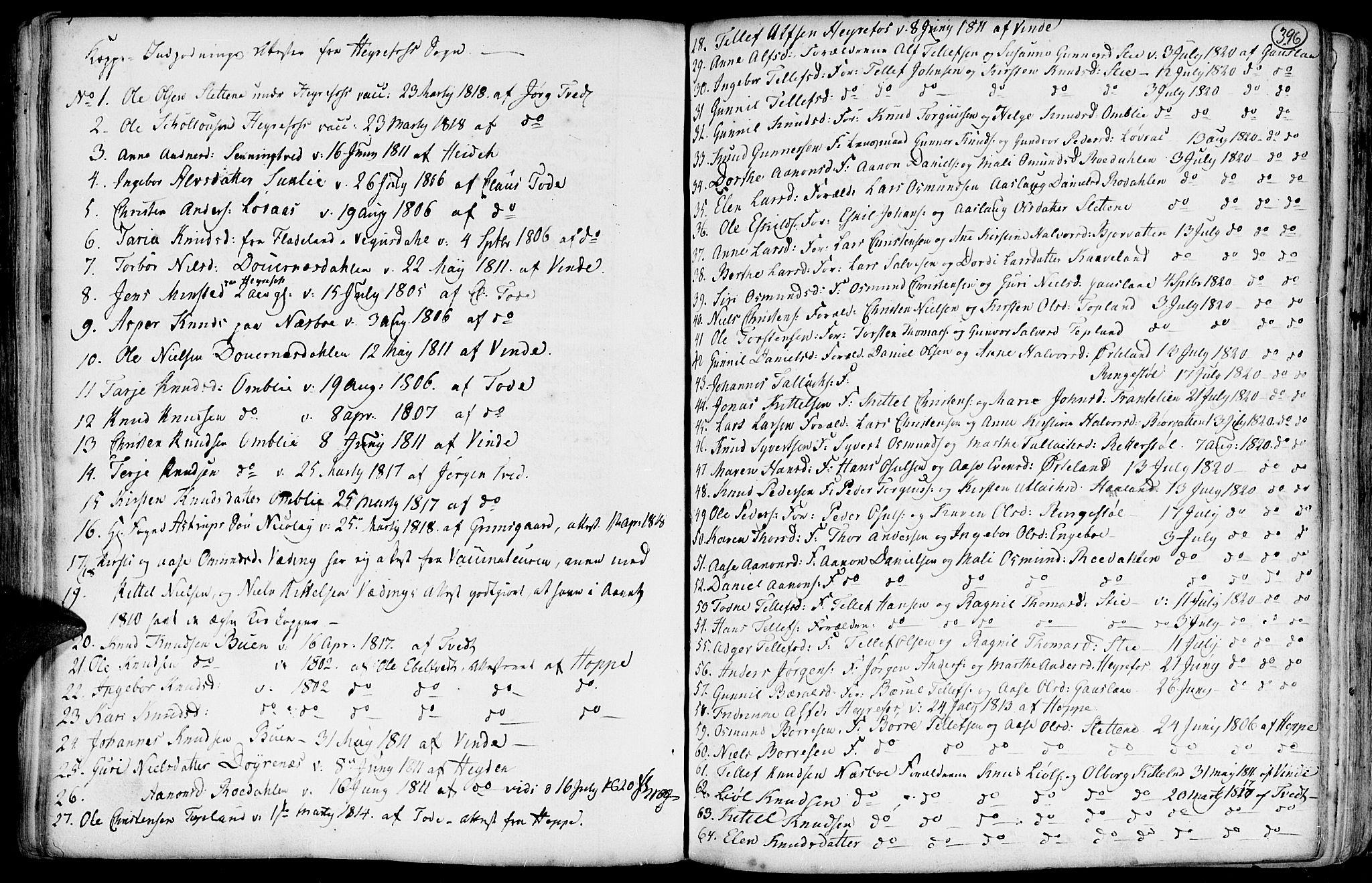 SAK, Hommedal sokneprestkontor, F/Fa/Fab/L0002: Ministerialbok nr. A 2 /3, 1740-1821, s. 396