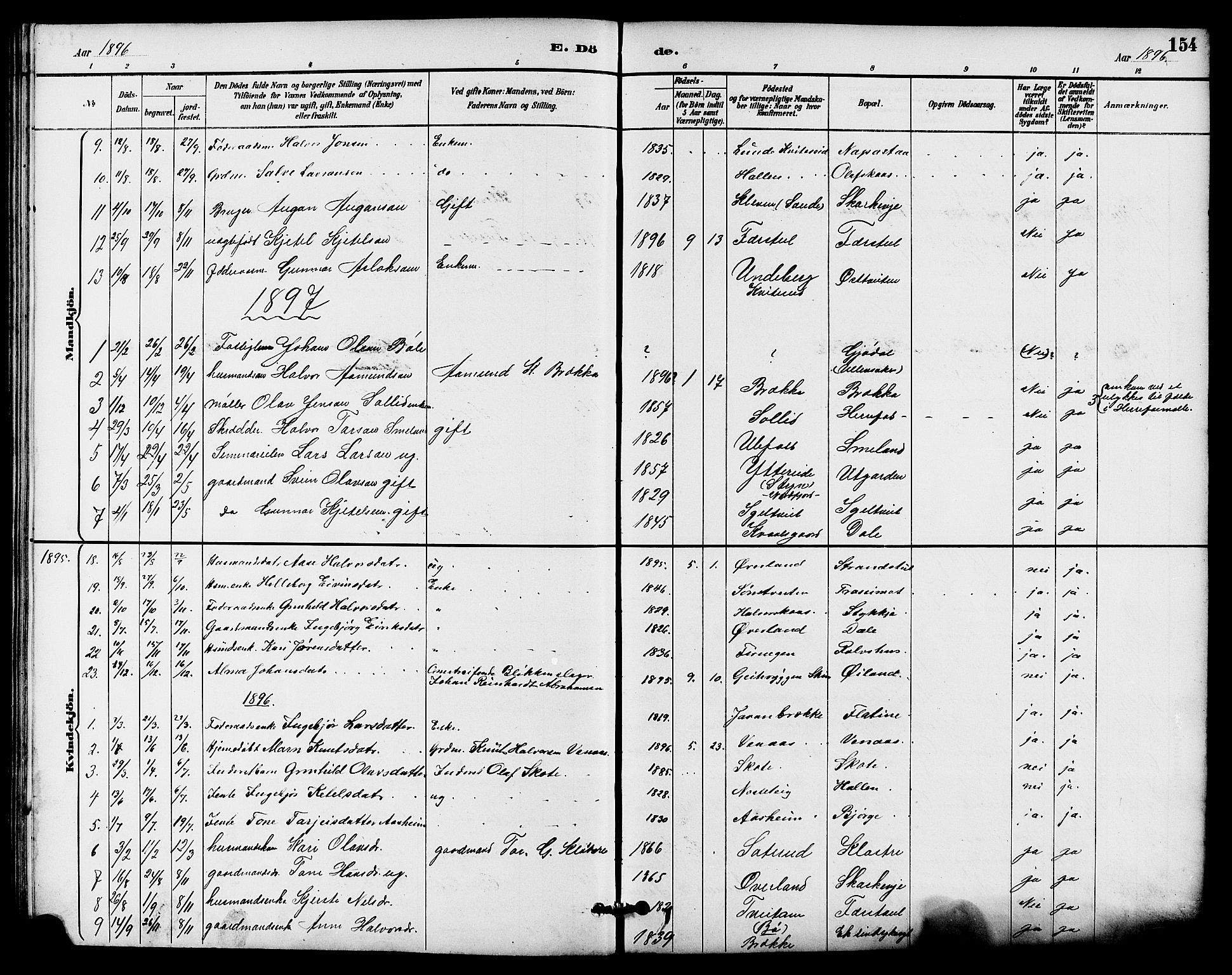 SAKO, Seljord kirkebøker, G/Ga/L0005: Klokkerbok nr. I 5, 1887-1914, s. 154