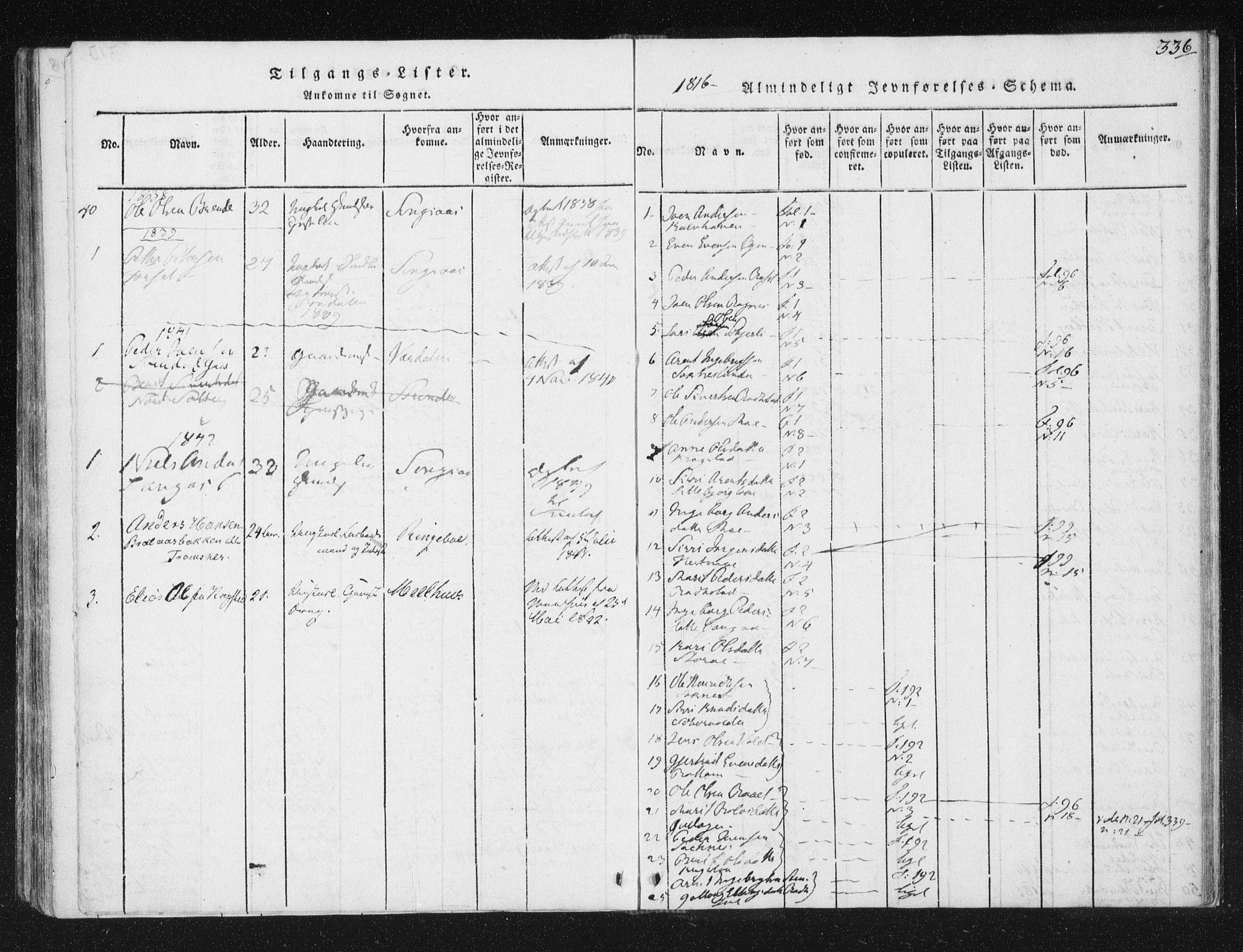 SAT, Ministerialprotokoller, klokkerbøker og fødselsregistre - Sør-Trøndelag, 687/L0996: Ministerialbok nr. 687A04, 1816-1842, s. 336
