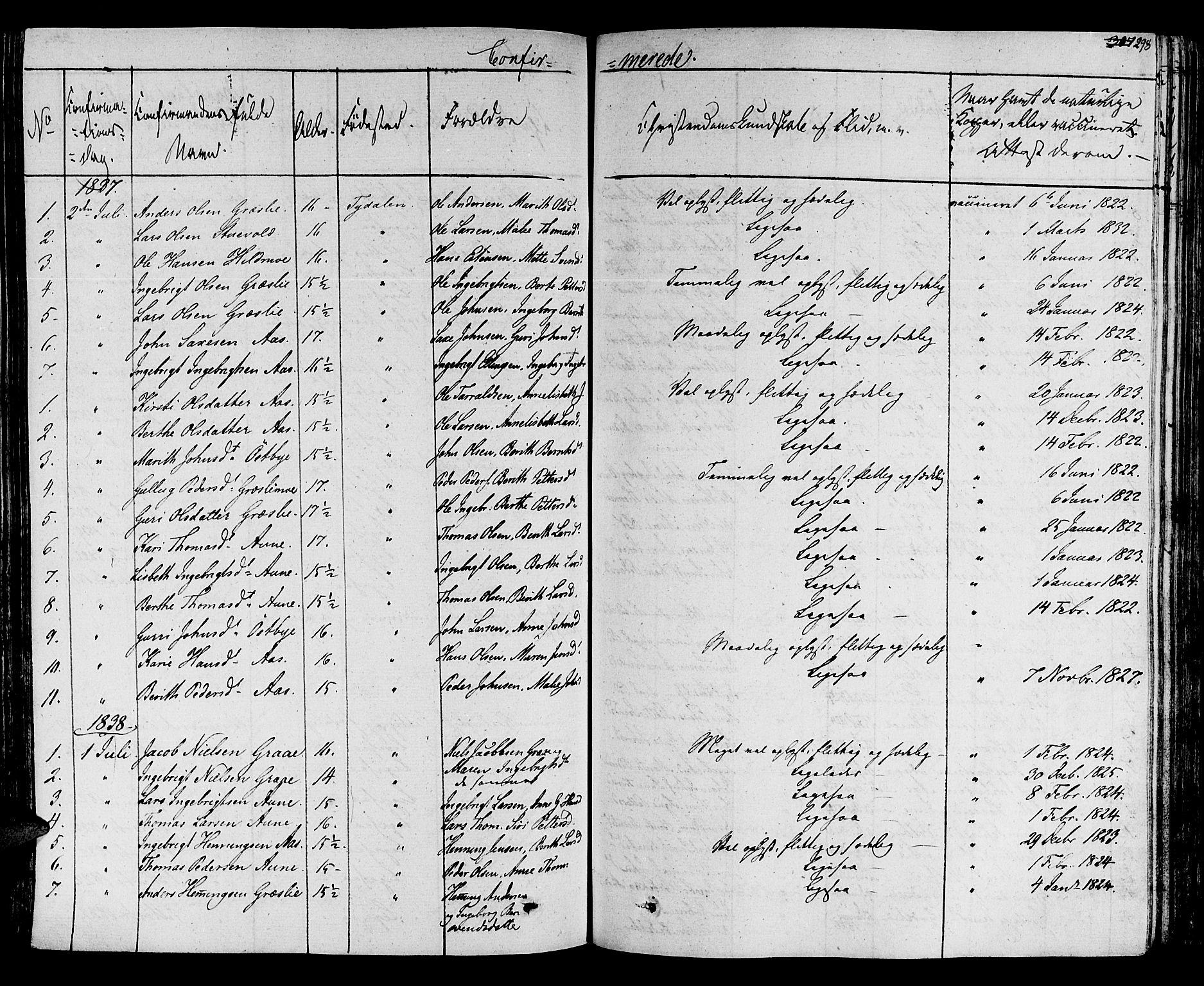 SAT, Ministerialprotokoller, klokkerbøker og fødselsregistre - Sør-Trøndelag, 695/L1144: Ministerialbok nr. 695A05 /2, 1824-1842, s. 298
