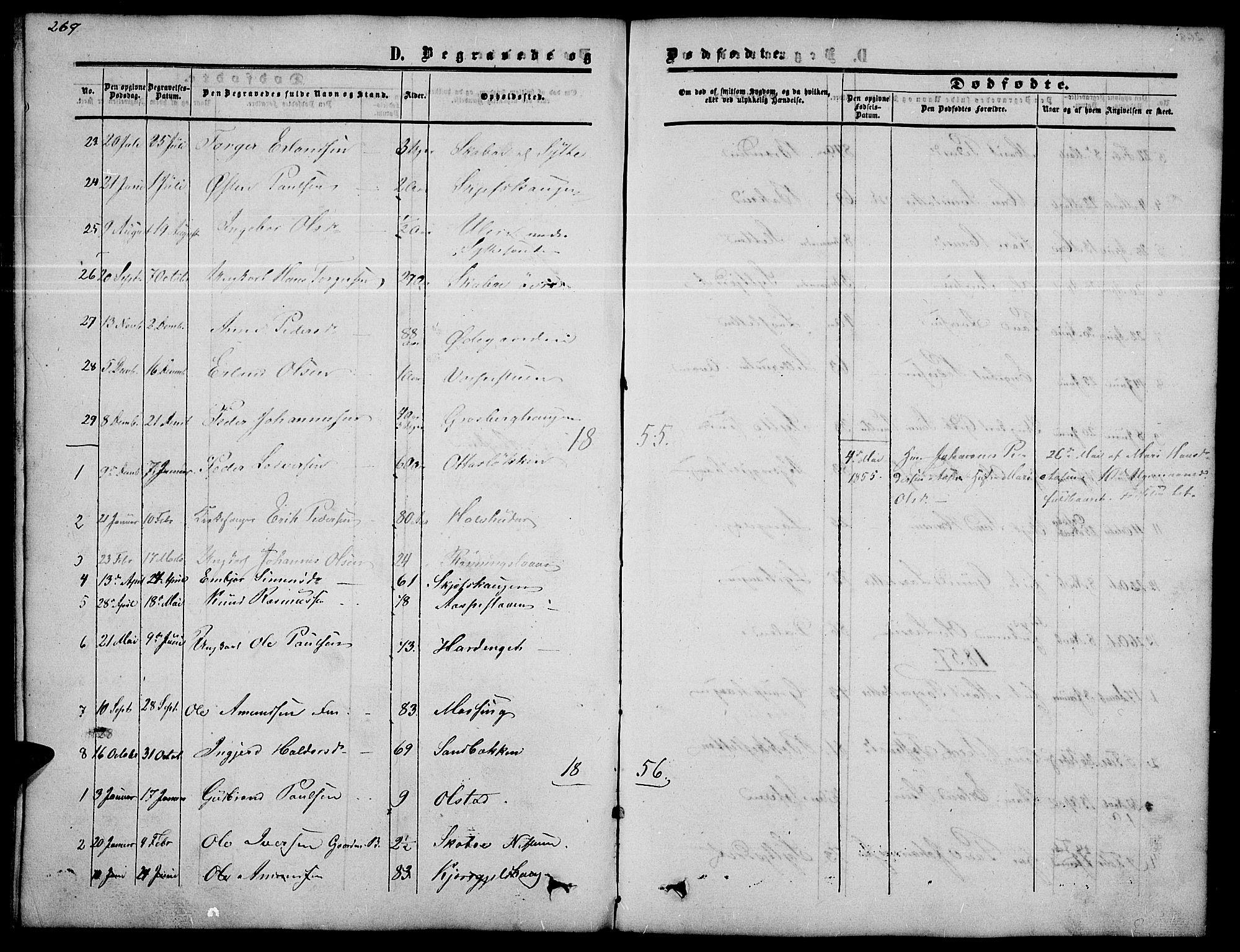 SAH, Nord-Fron prestekontor, Klokkerbok nr. 2, 1851-1883, s. 267