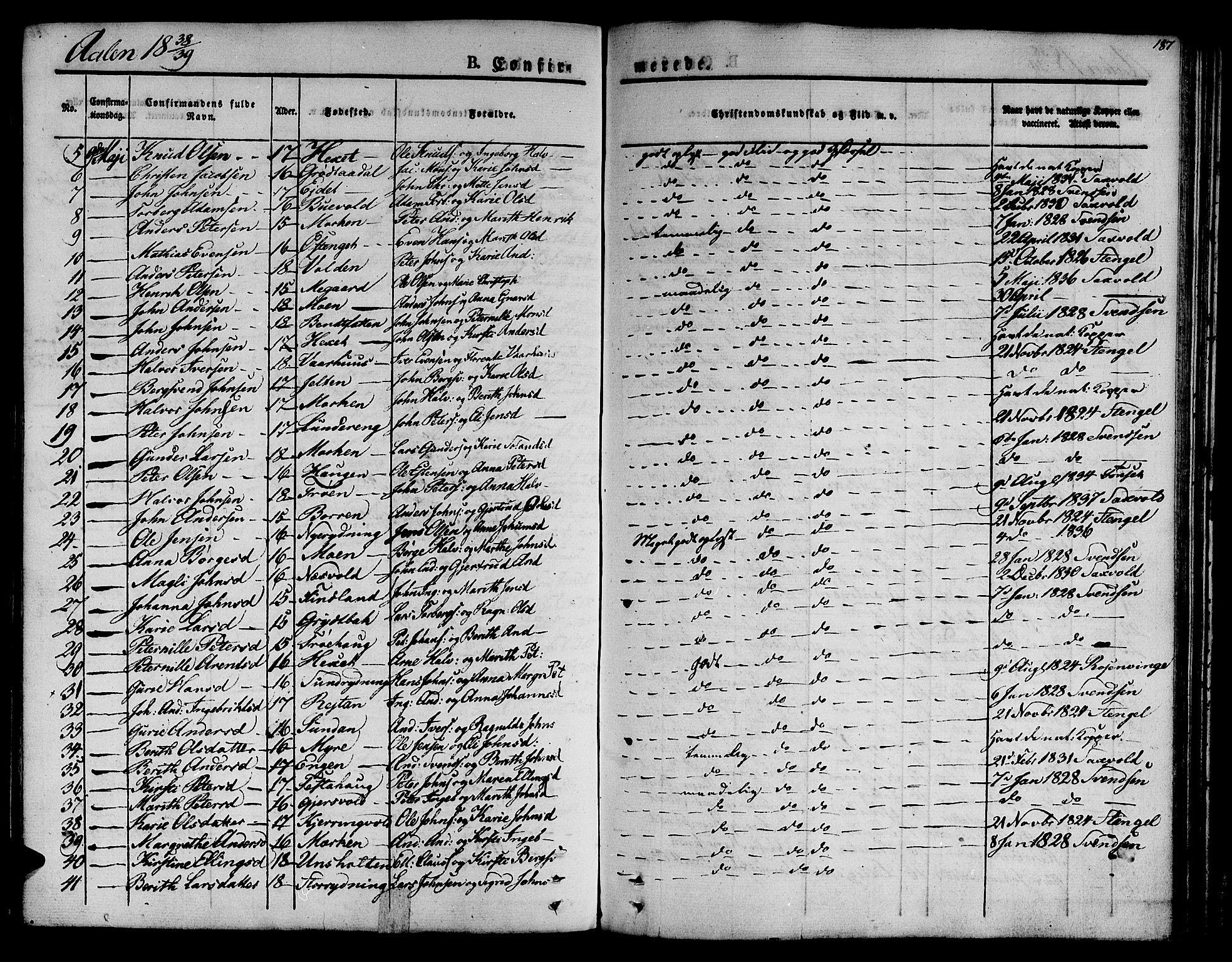 SAT, Ministerialprotokoller, klokkerbøker og fødselsregistre - Sør-Trøndelag, 685/L0959: Ministerialbok nr. 685A04 /3, 1829-1845, s. 187