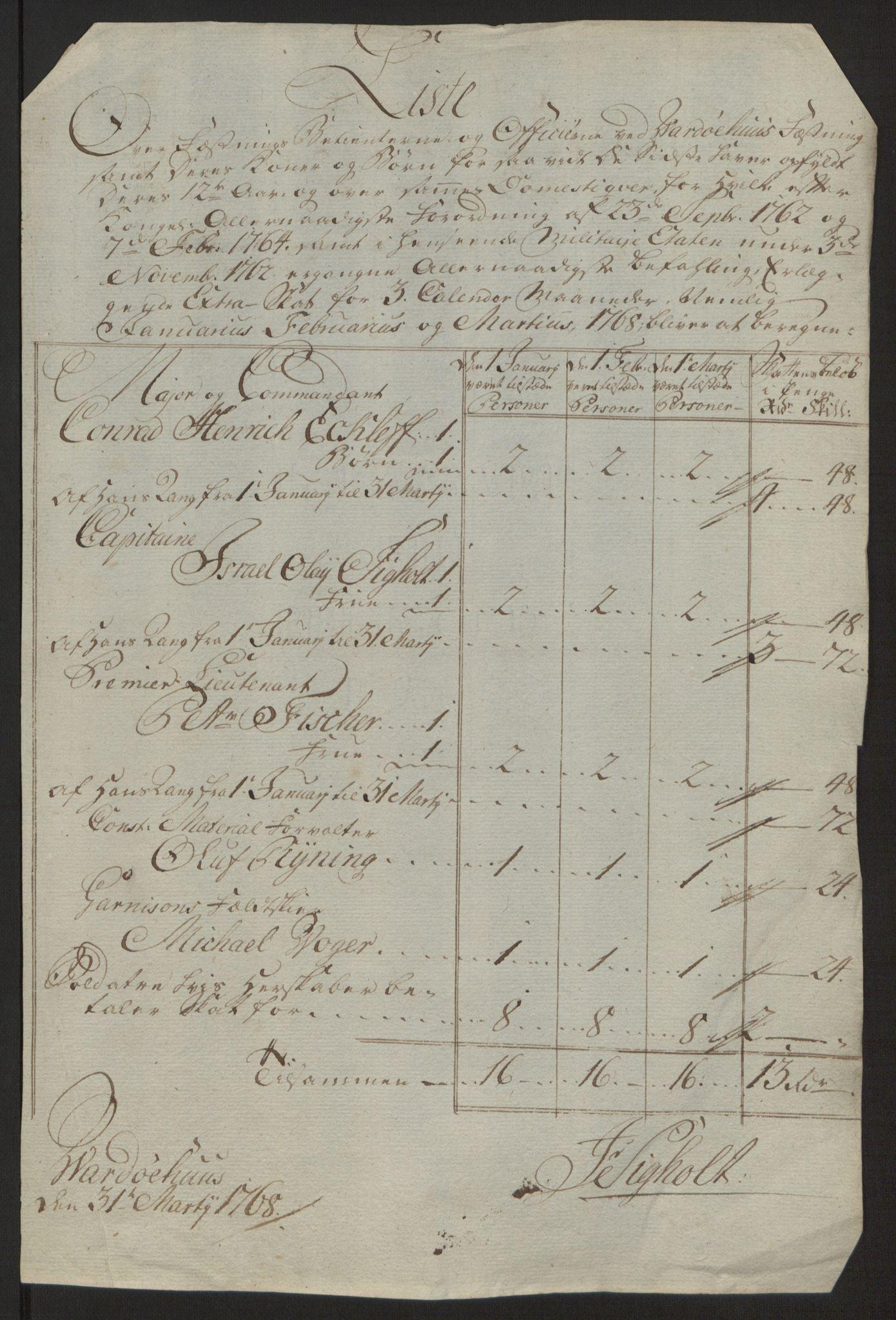 RA, Rentekammeret inntil 1814, Reviderte regnskaper, Fogderegnskap, R69/L4910: Ekstraskatten  Finnmark/Vardøhus, 1762-1772, s. 295