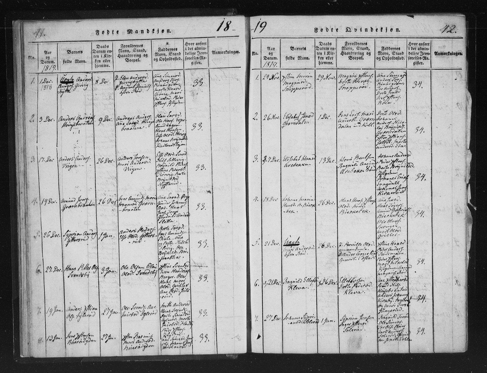 SAO, Aremark prestekontor Kirkebøker, F/Fc/L0001: Ministerialbok nr. III 1, 1814-1834, s. 41-42
