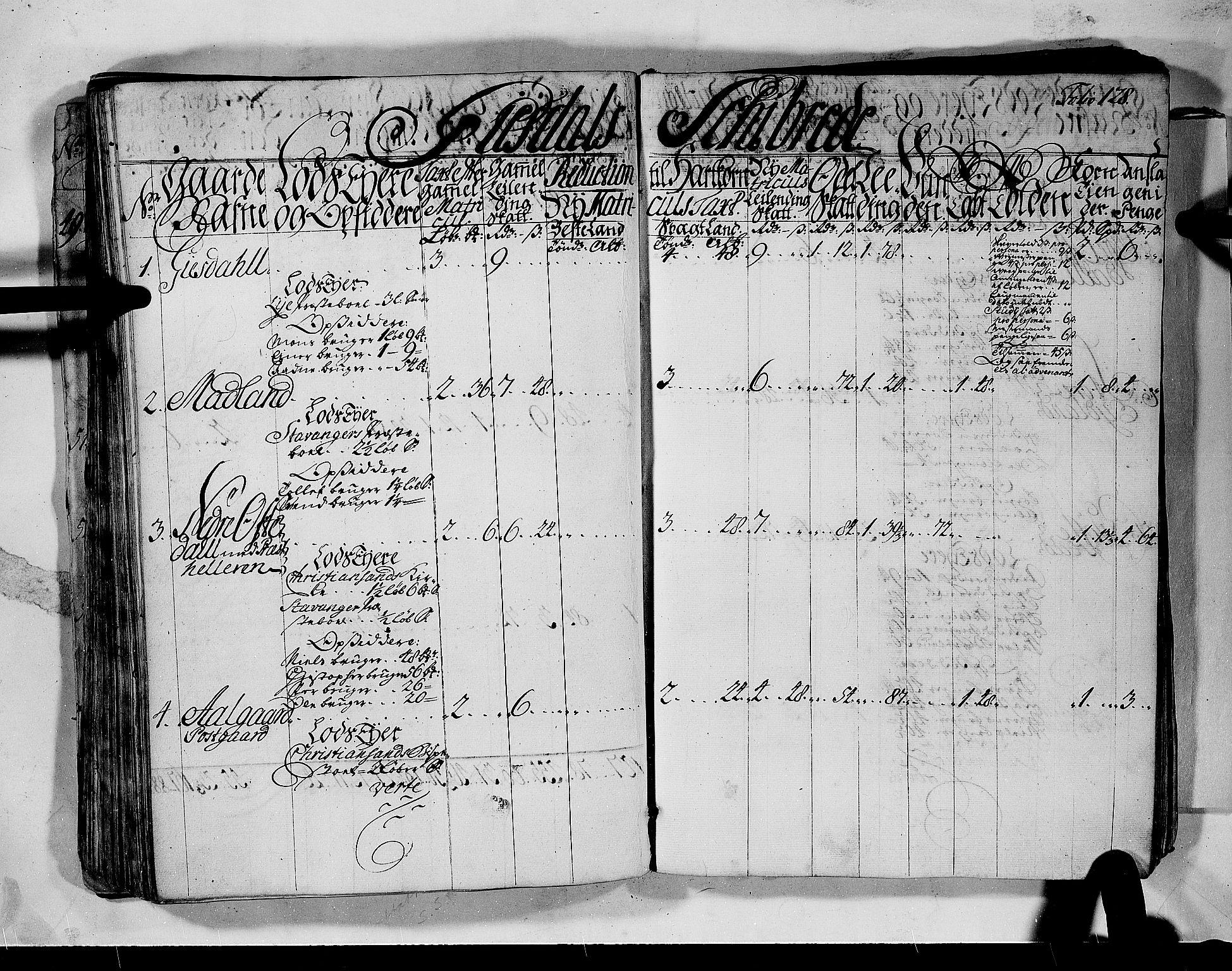 RA, Rentekammeret inntil 1814, Realistisk ordnet avdeling, N/Nb/Nbf/L0132: Jæren og Dalane matrikkelprotokoll, 1723, s. 127b-128a