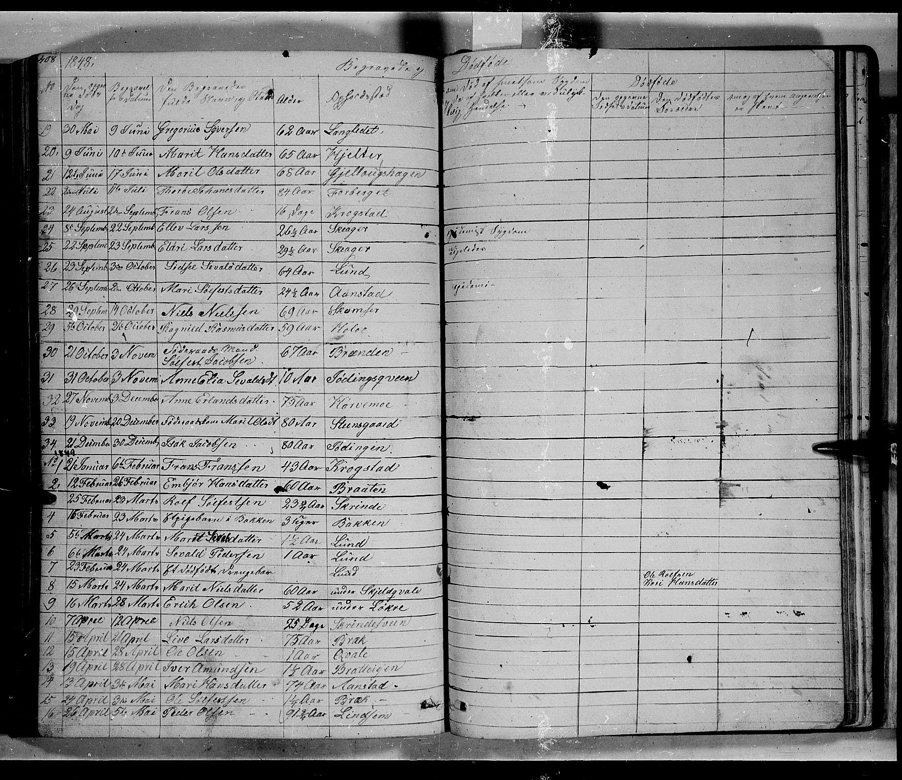 SAH, Lom prestekontor, L/L0004: Klokkerbok nr. 4, 1845-1864, s. 408-409