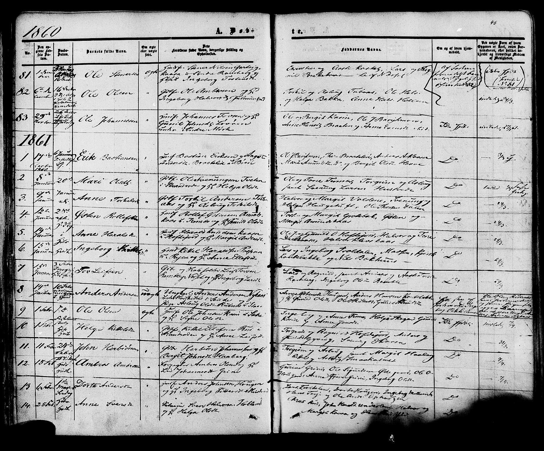 SAKO, Heddal kirkebøker, F/Fa/L0007: Ministerialbok nr. I 7, 1855-1877, s. 46