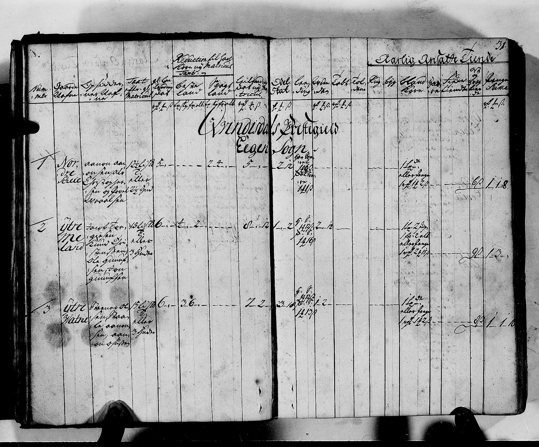 RA, Rentekammeret inntil 1814, Realistisk ordnet avdeling, N/Nb/Nbf/L0130: Lista matrikkelprotokoll, 1723, s. 30b-31a