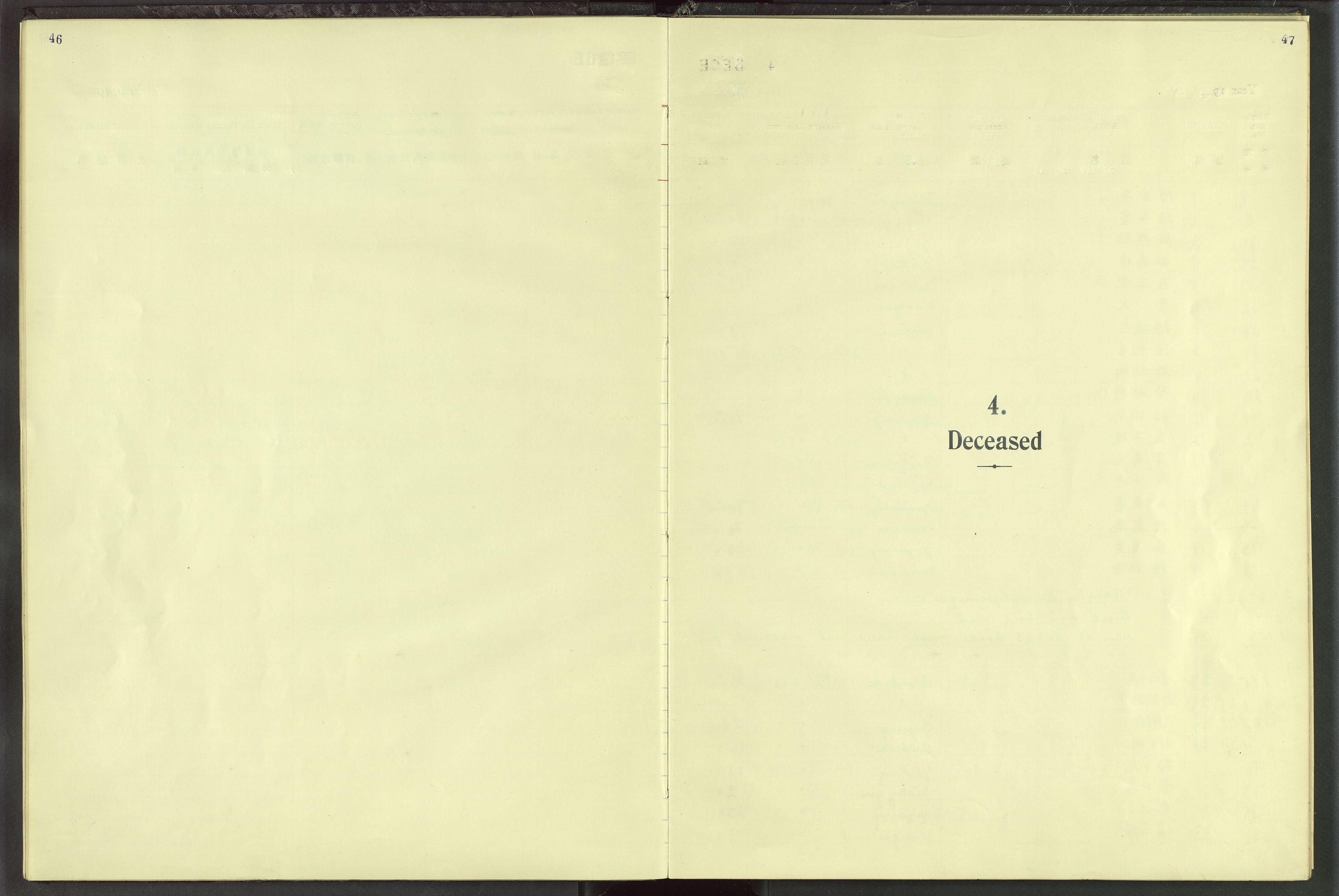 VID, Det Norske Misjonsselskap - utland - Kina (Hunan), Dm/L0022: Ministerialbok nr. 60, 1912-1948, s. 46-47