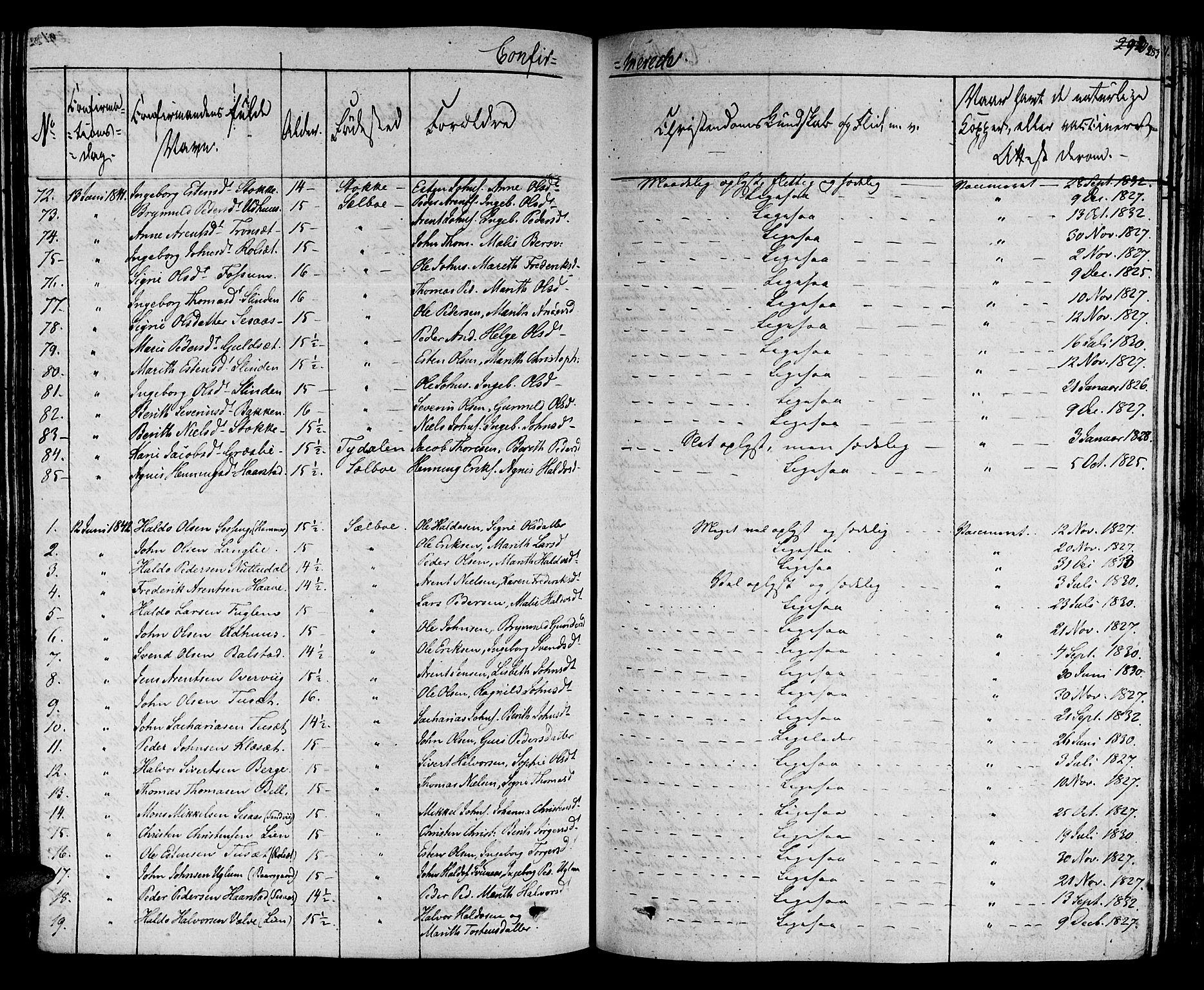 SAT, Ministerialprotokoller, klokkerbøker og fødselsregistre - Sør-Trøndelag, 695/L1143: Ministerialbok nr. 695A05 /1, 1824-1842, s. 283