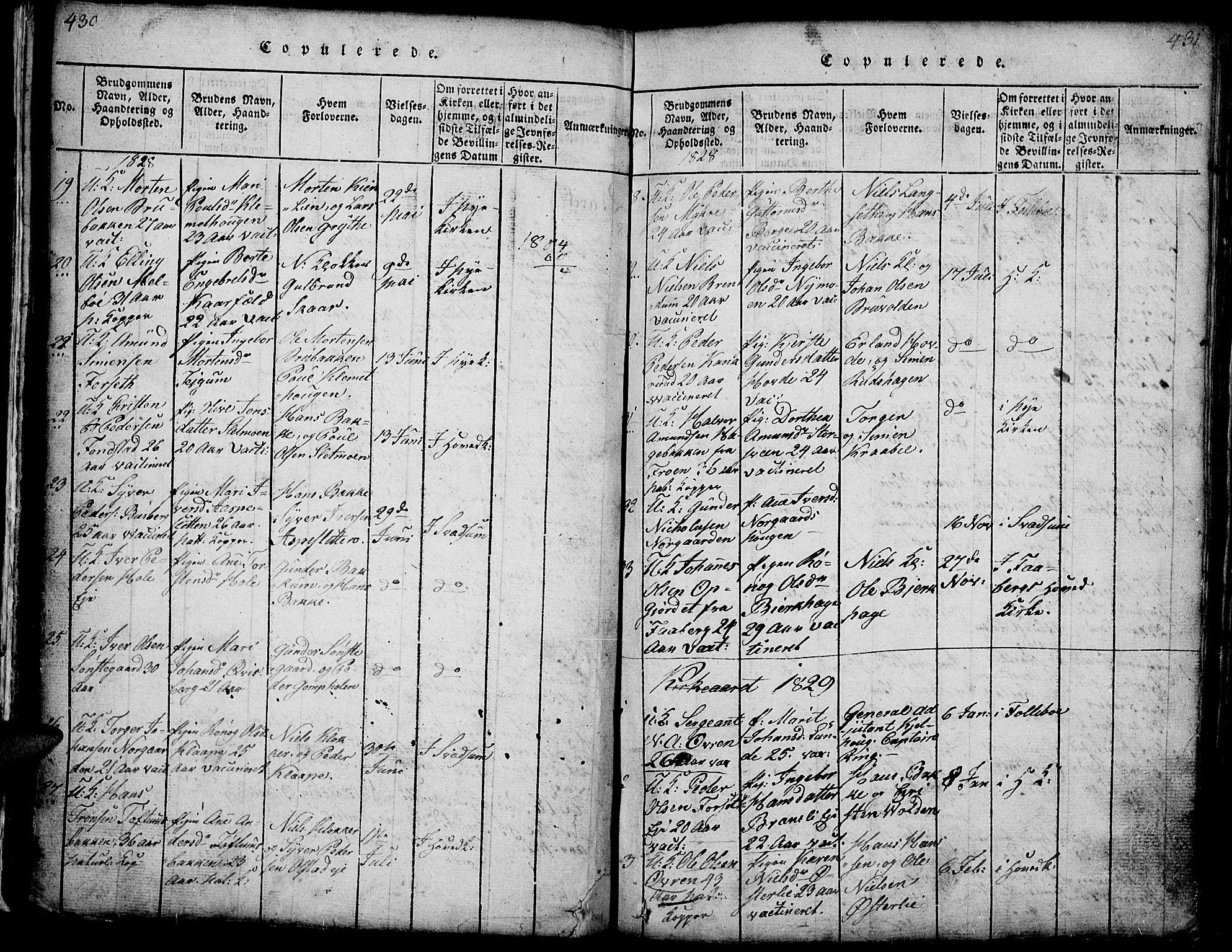 SAH, Gausdal prestekontor, Klokkerbok nr. 1, 1817-1848, s. 430-431
